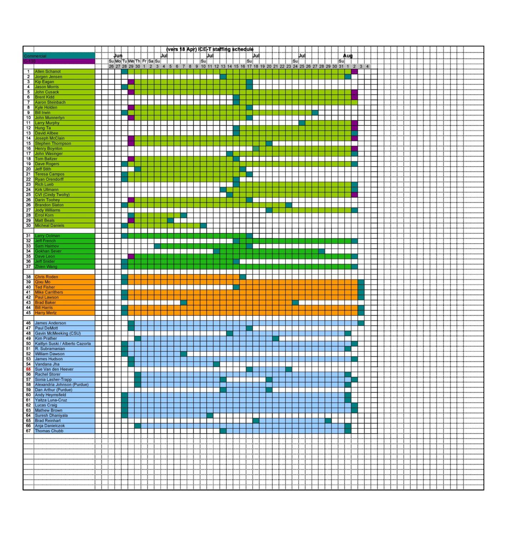 Free employee schedule template 15