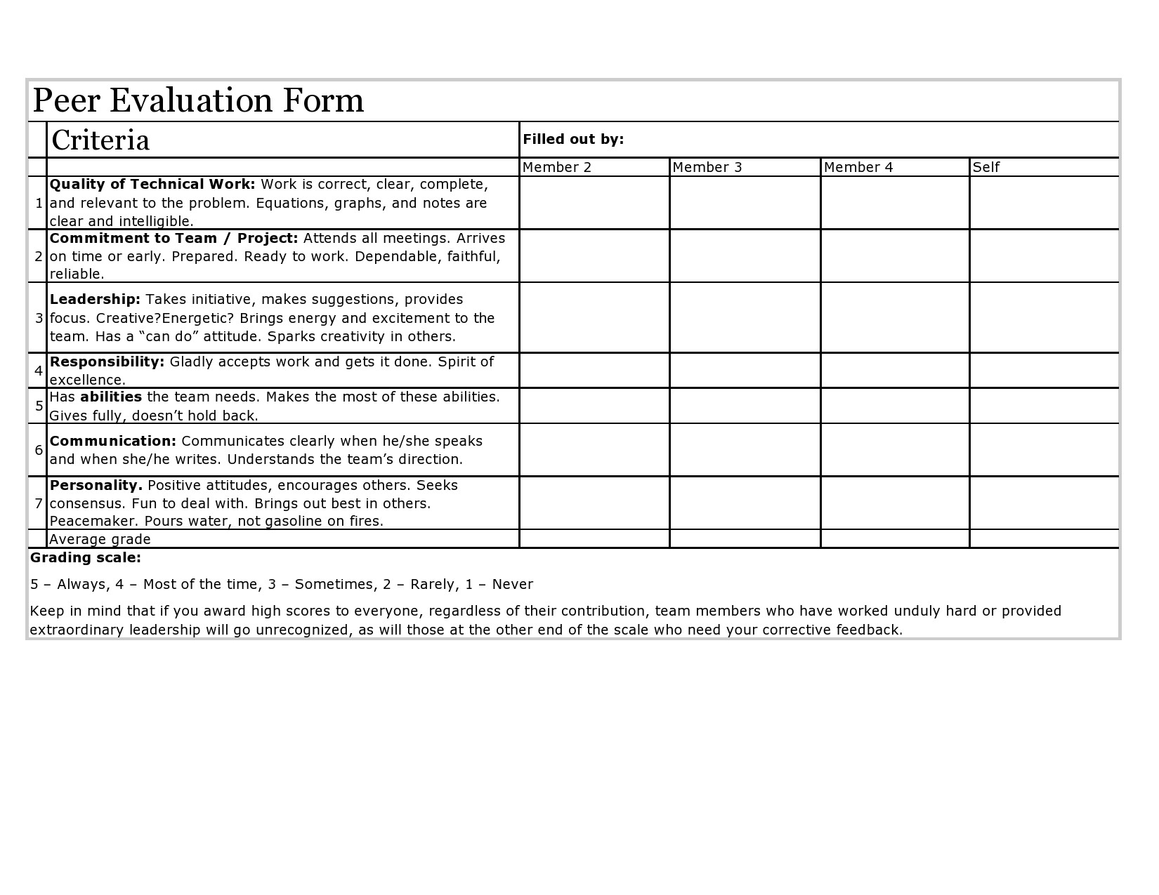 Free peer evaluation form 06