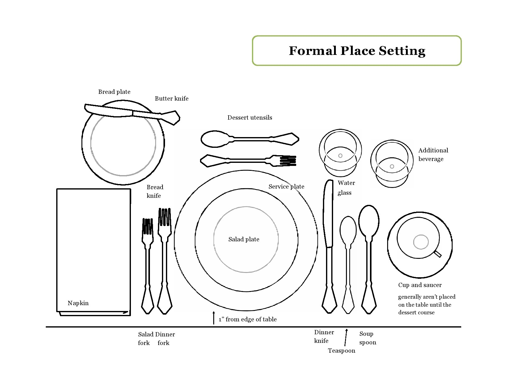 Free place setting template 01