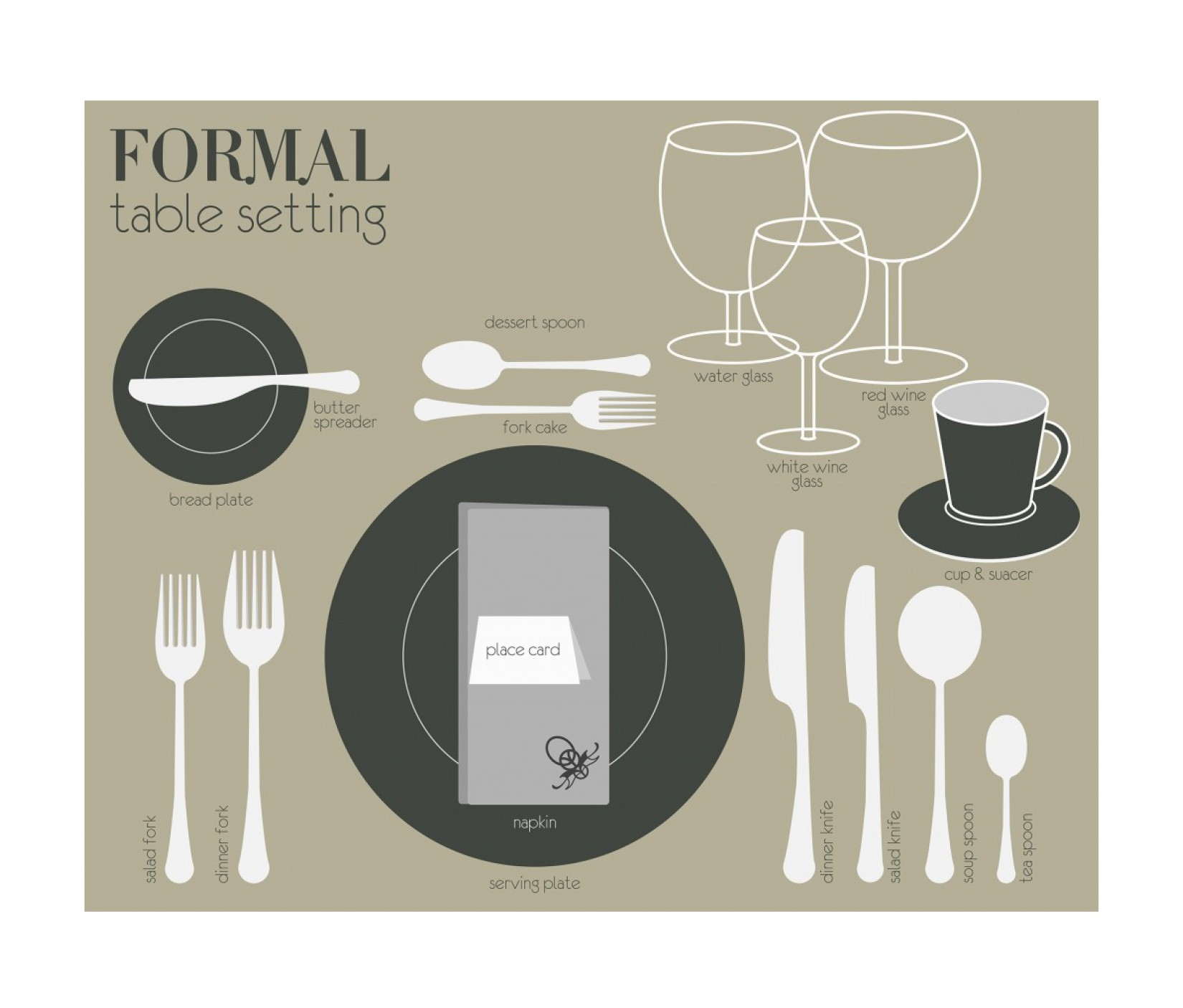 Free place setting template 13