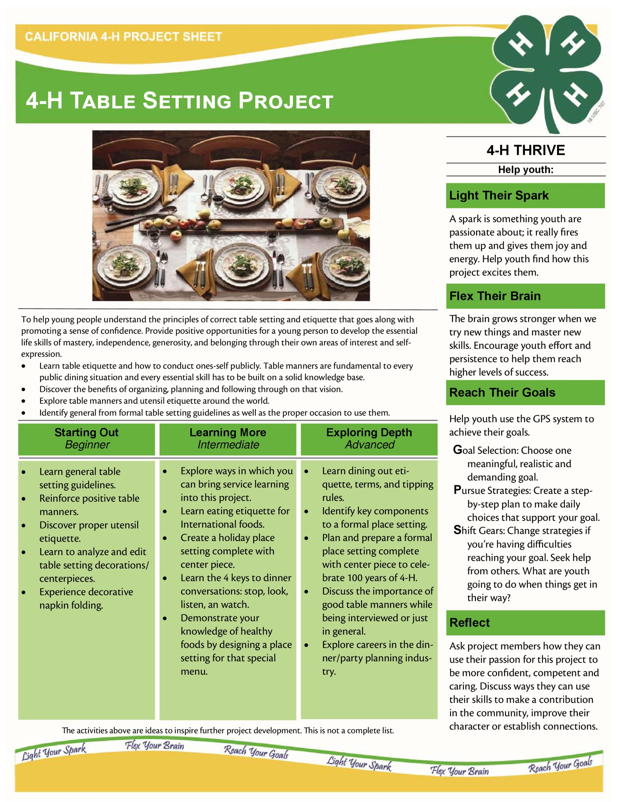 Free place setting template 26