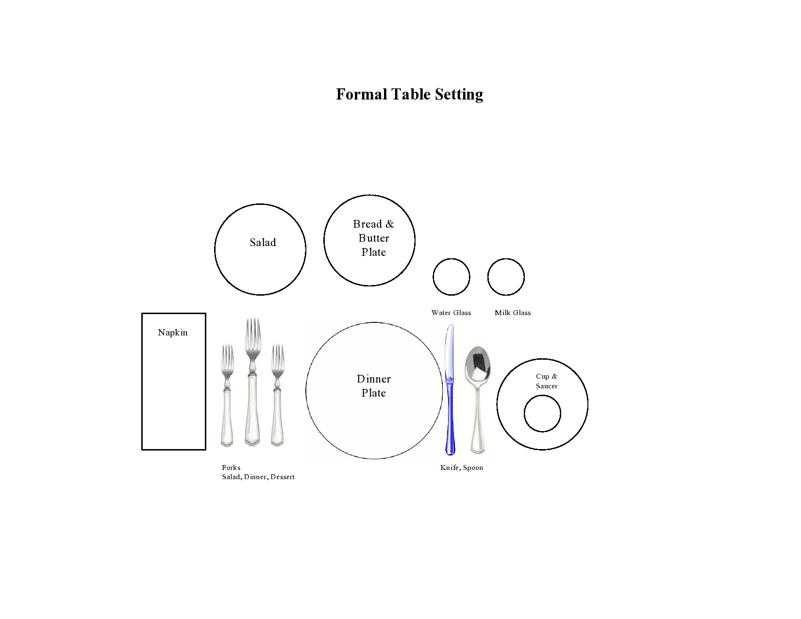 Free place setting template 38