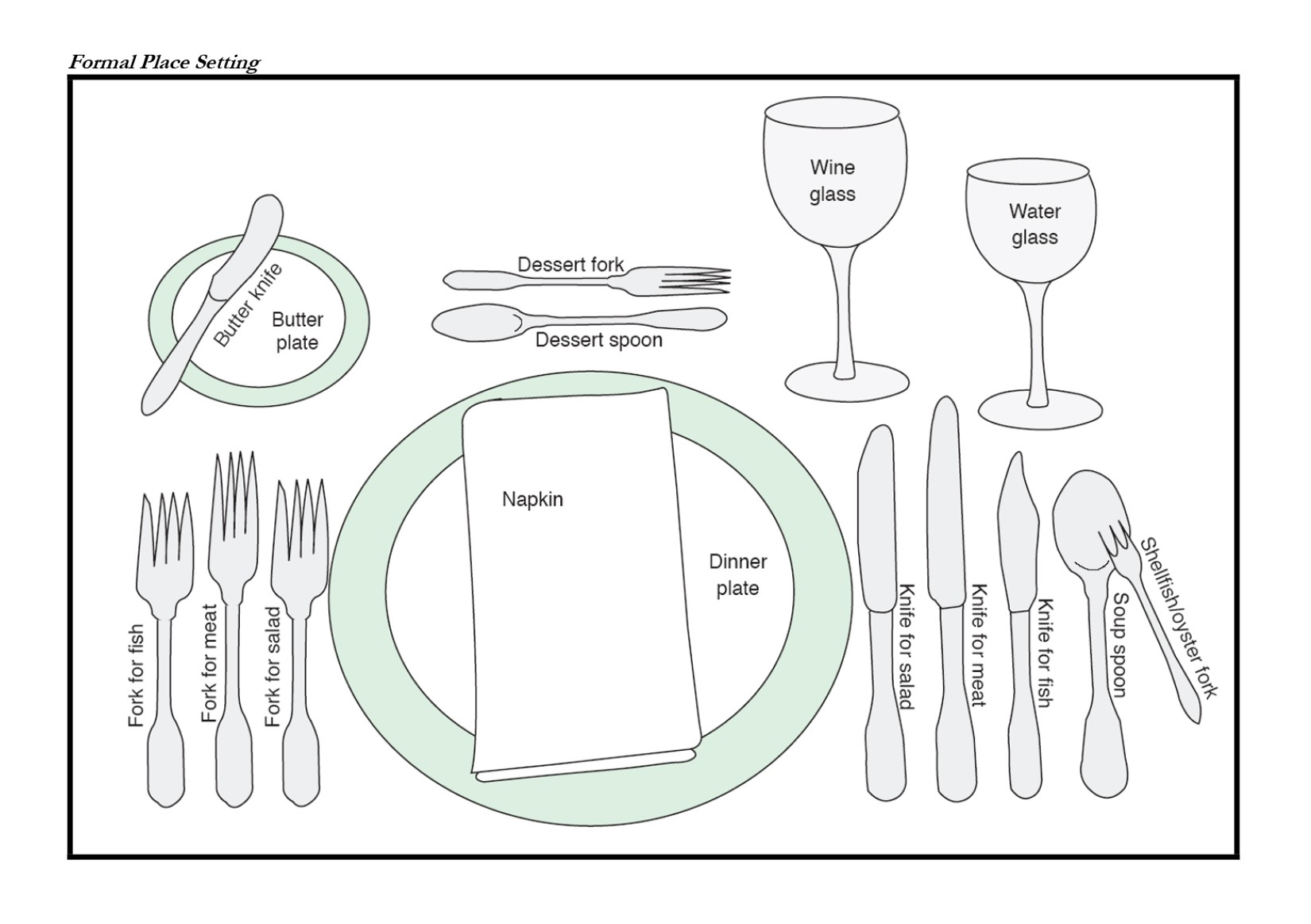 Free place setting template 40