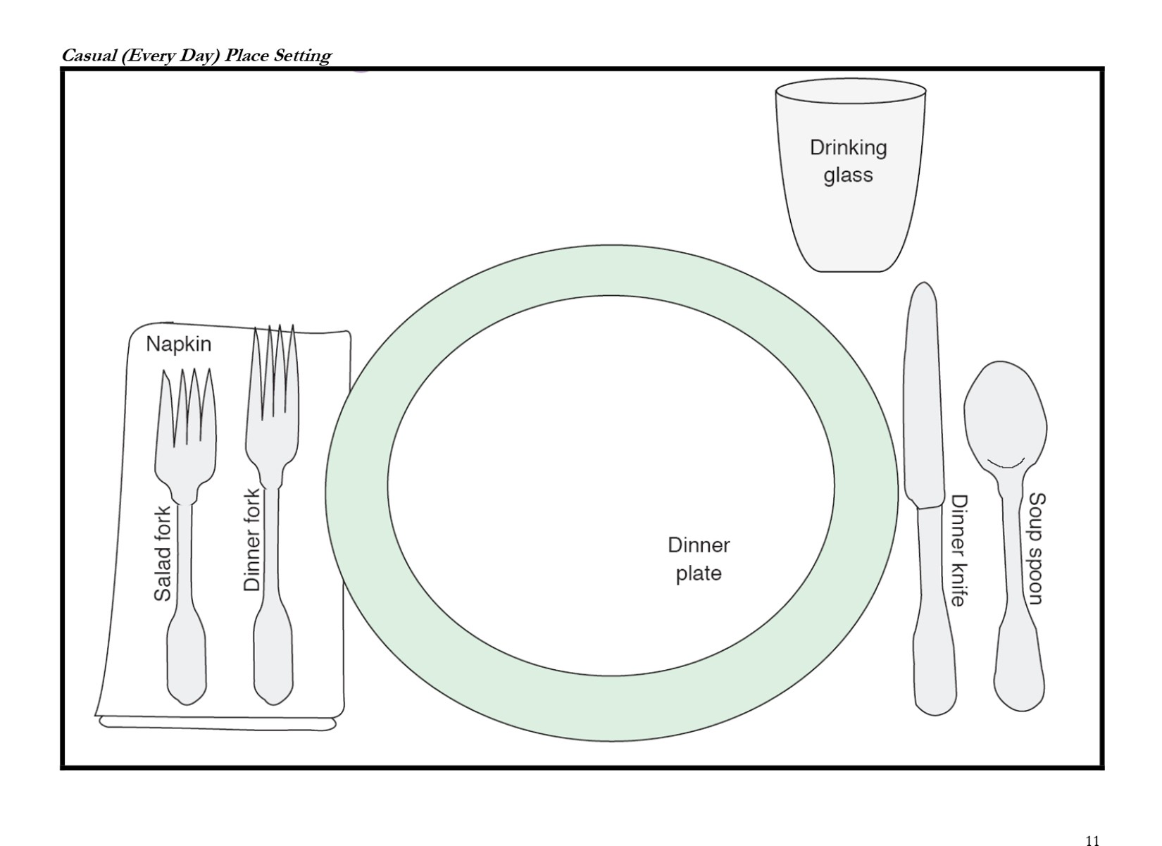 Free place setting template 41