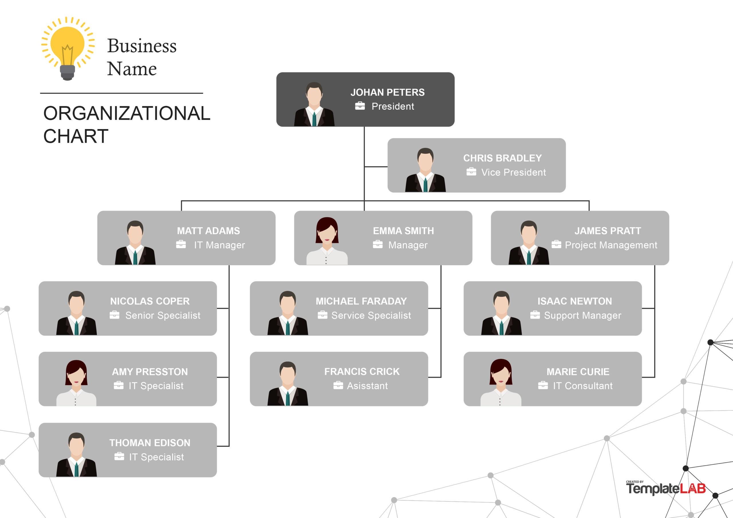Free Business Organizational Chart 1