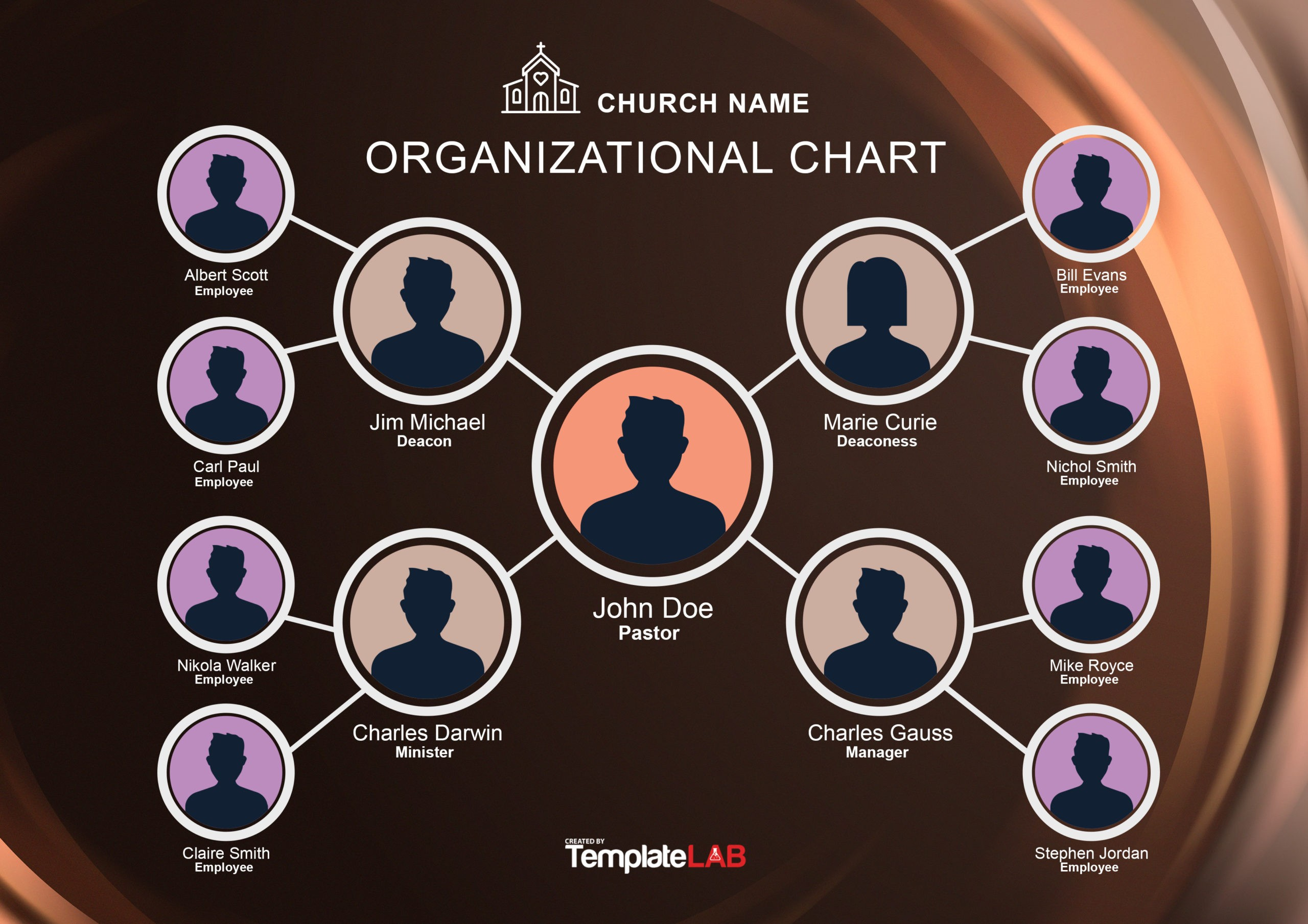 Free Church Organizational Chart 1