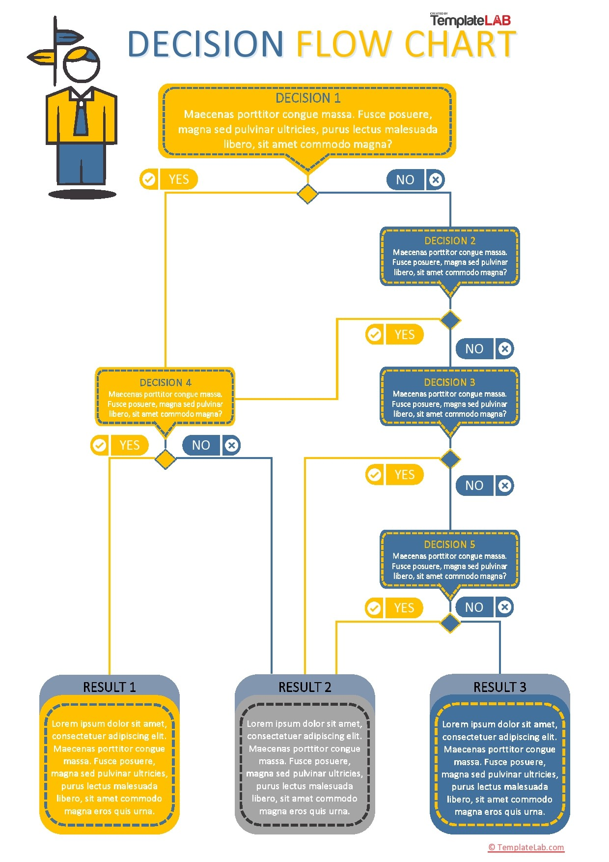 Free Decision Flow Chart Template