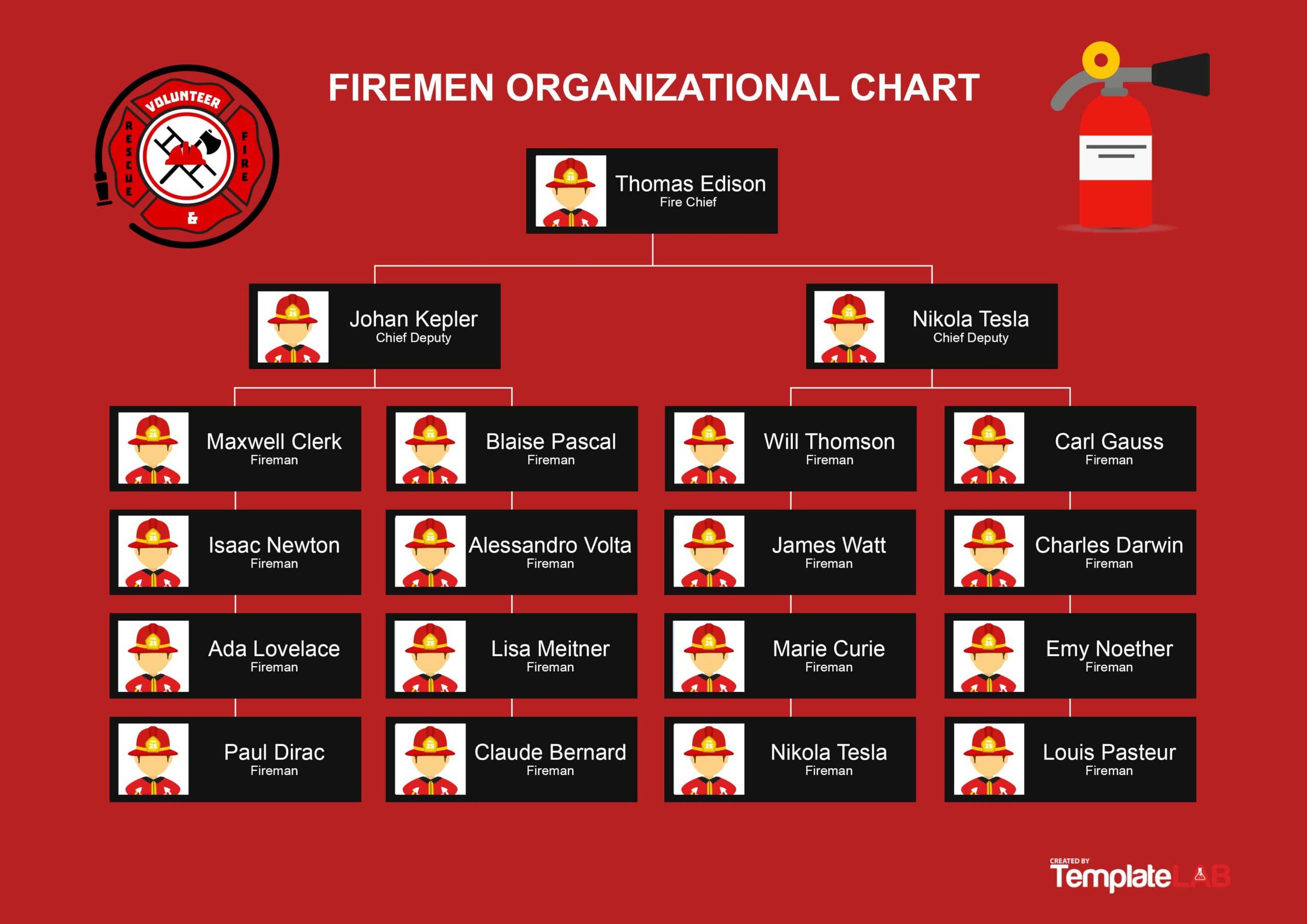 Free Firemen Organizational Chart 1