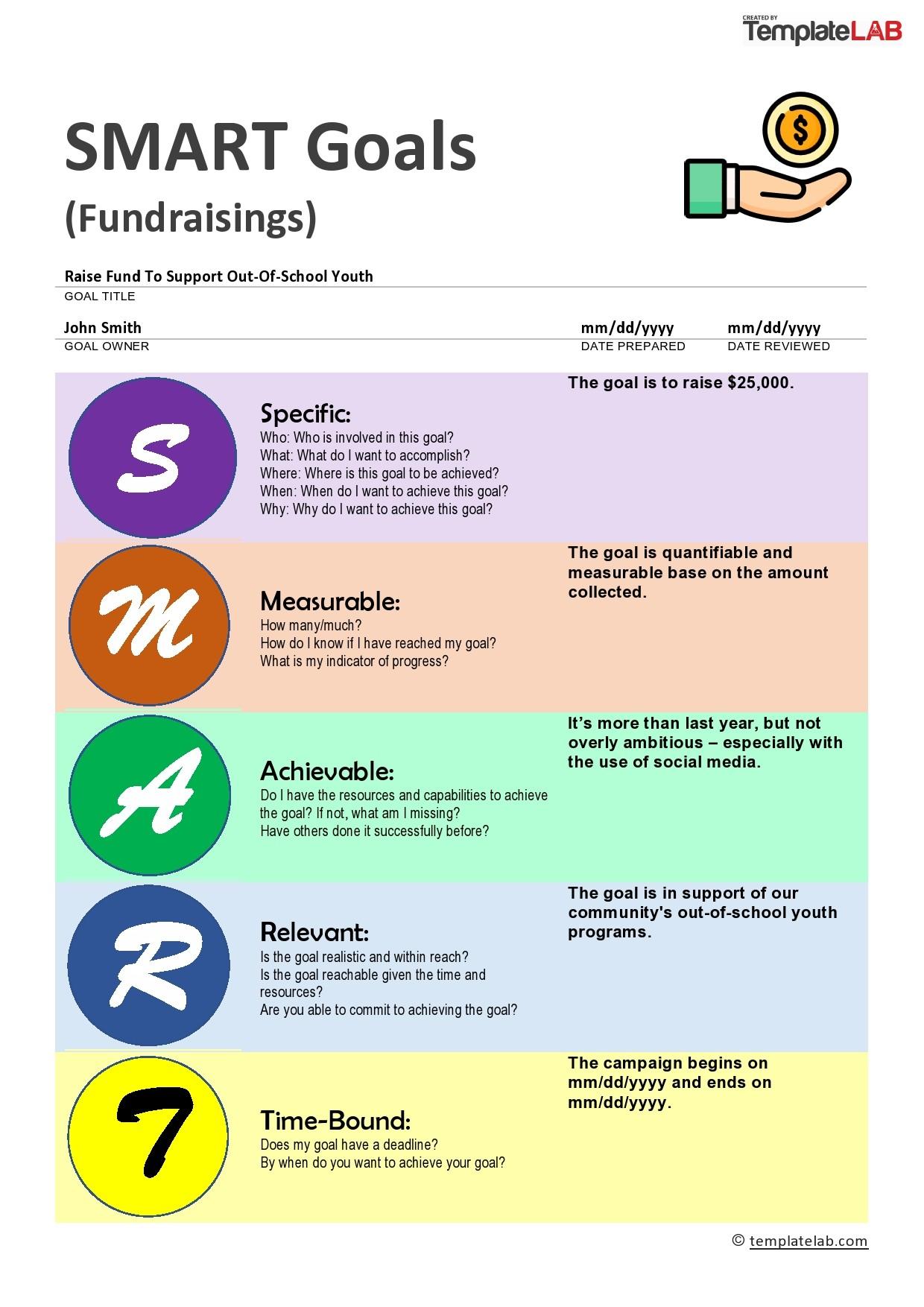 Free Fundraising