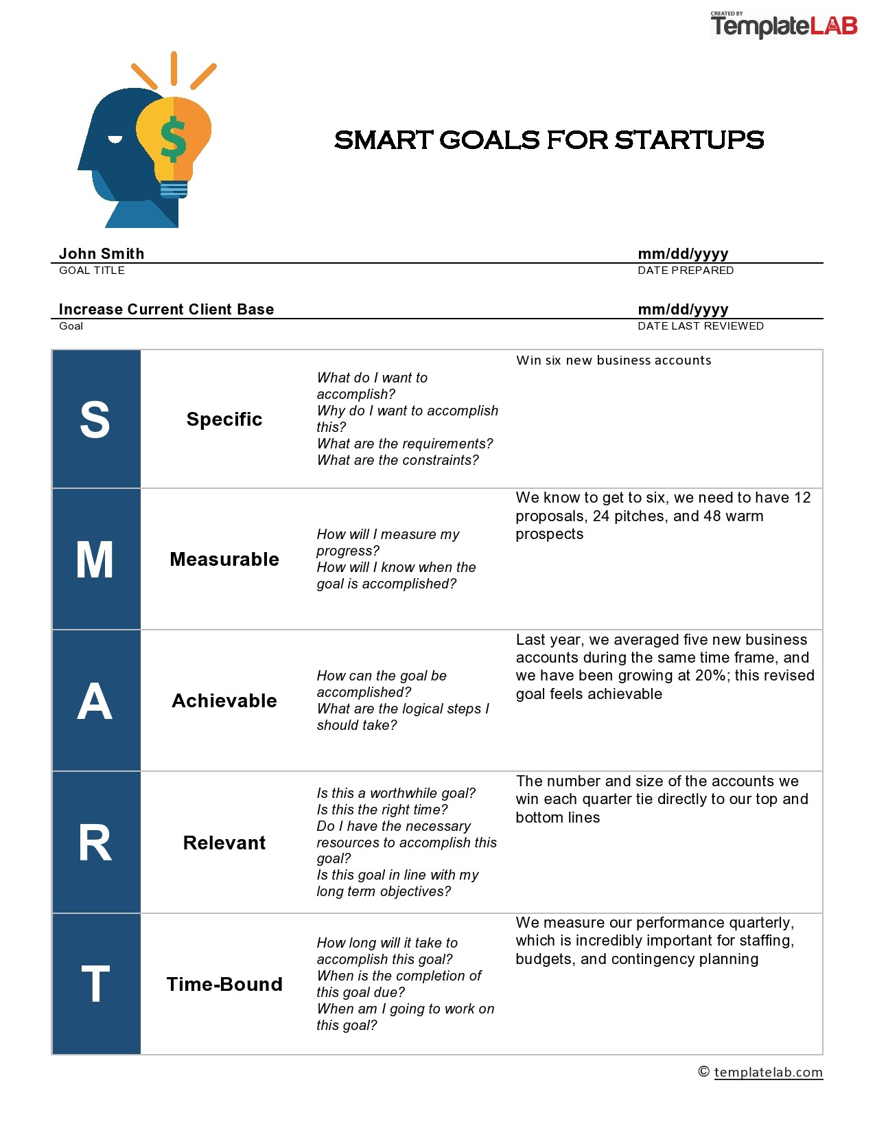 45 Smart Goals Templates Examples Worksheets Á… Templatelab