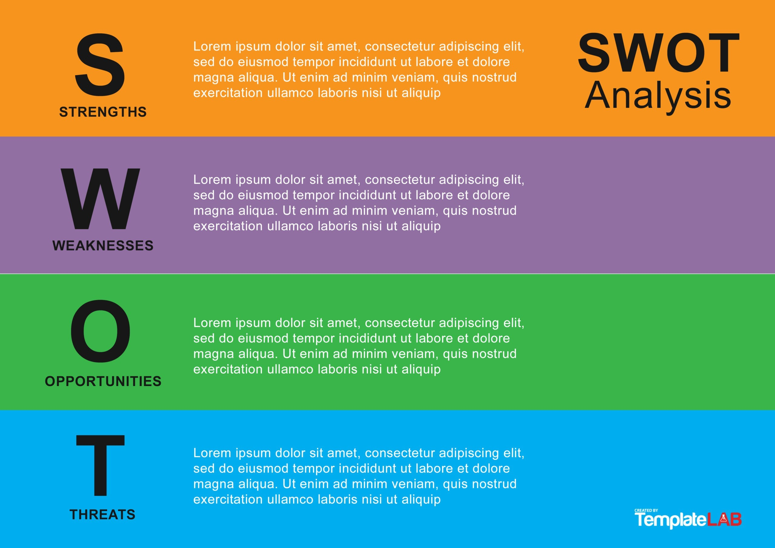 Swot Analysis Blank Template from templatelab.com