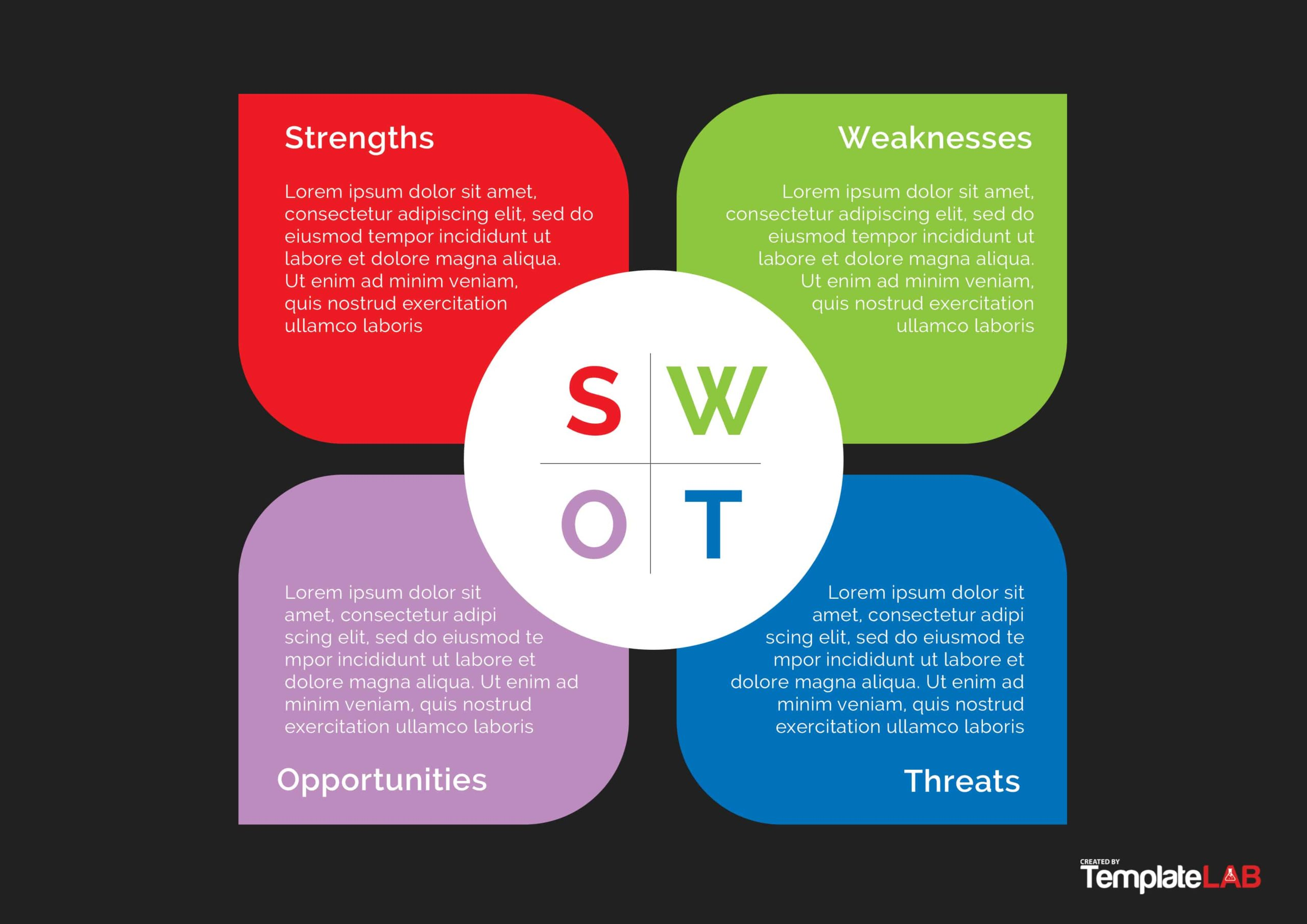 Free SWOT Analysis Template 07