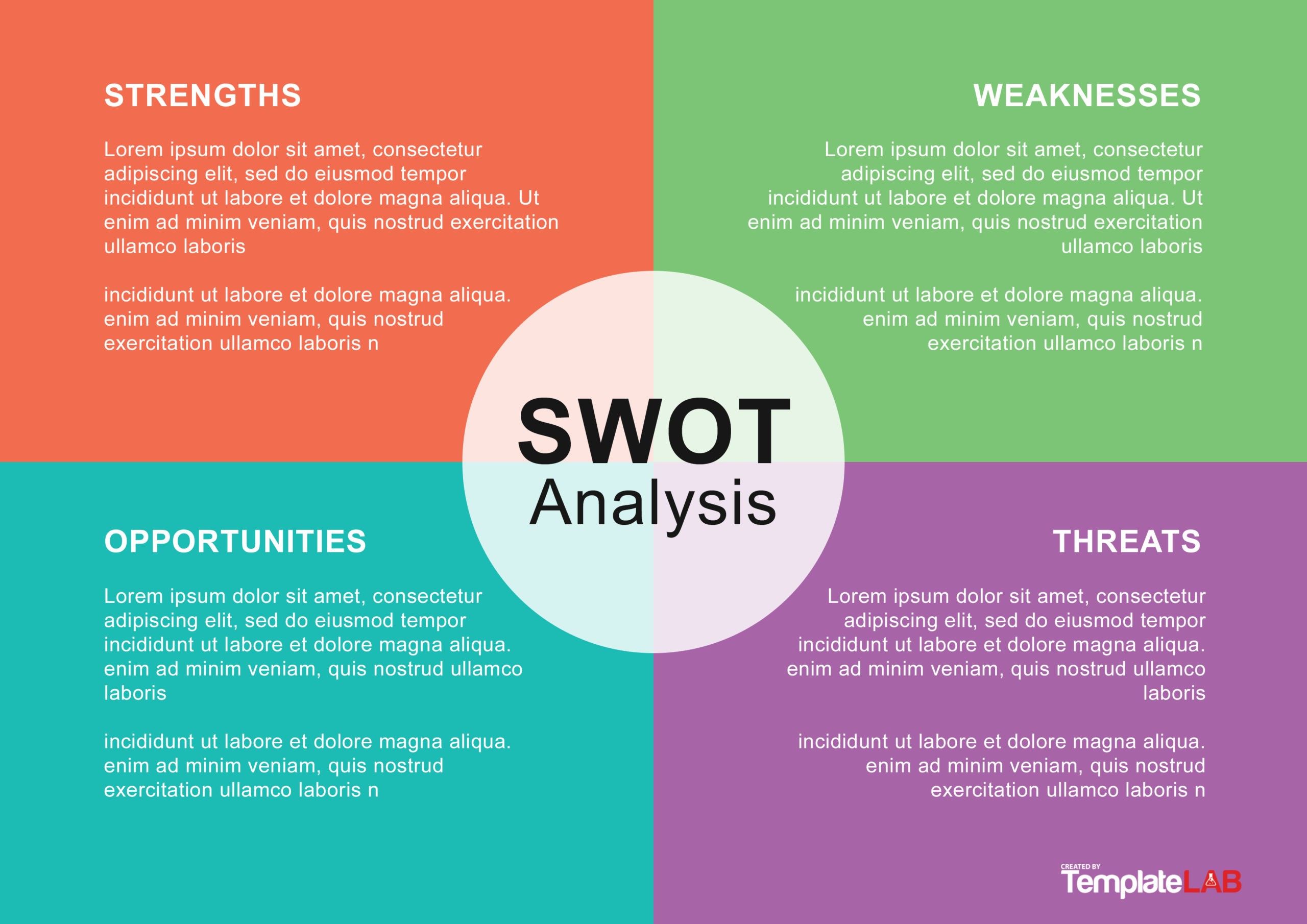 Free SWOT Analysis Template 13