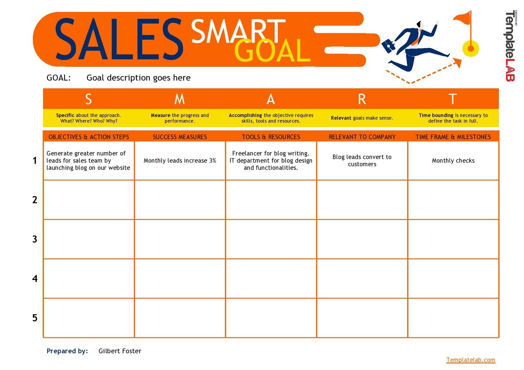 Free Sales SMART Goals