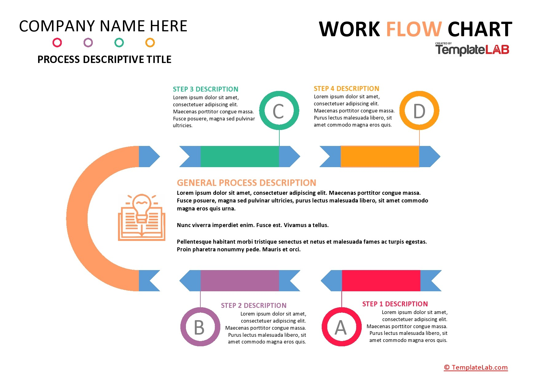 Free Work Flow Chart Template