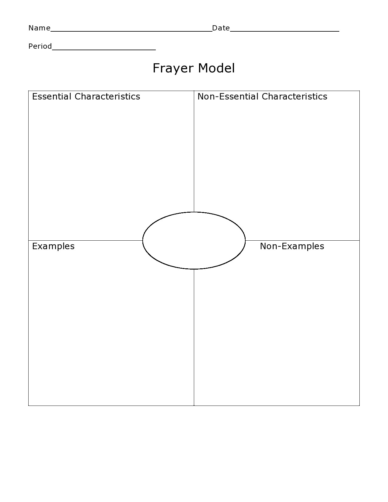 Free frayer model template 20