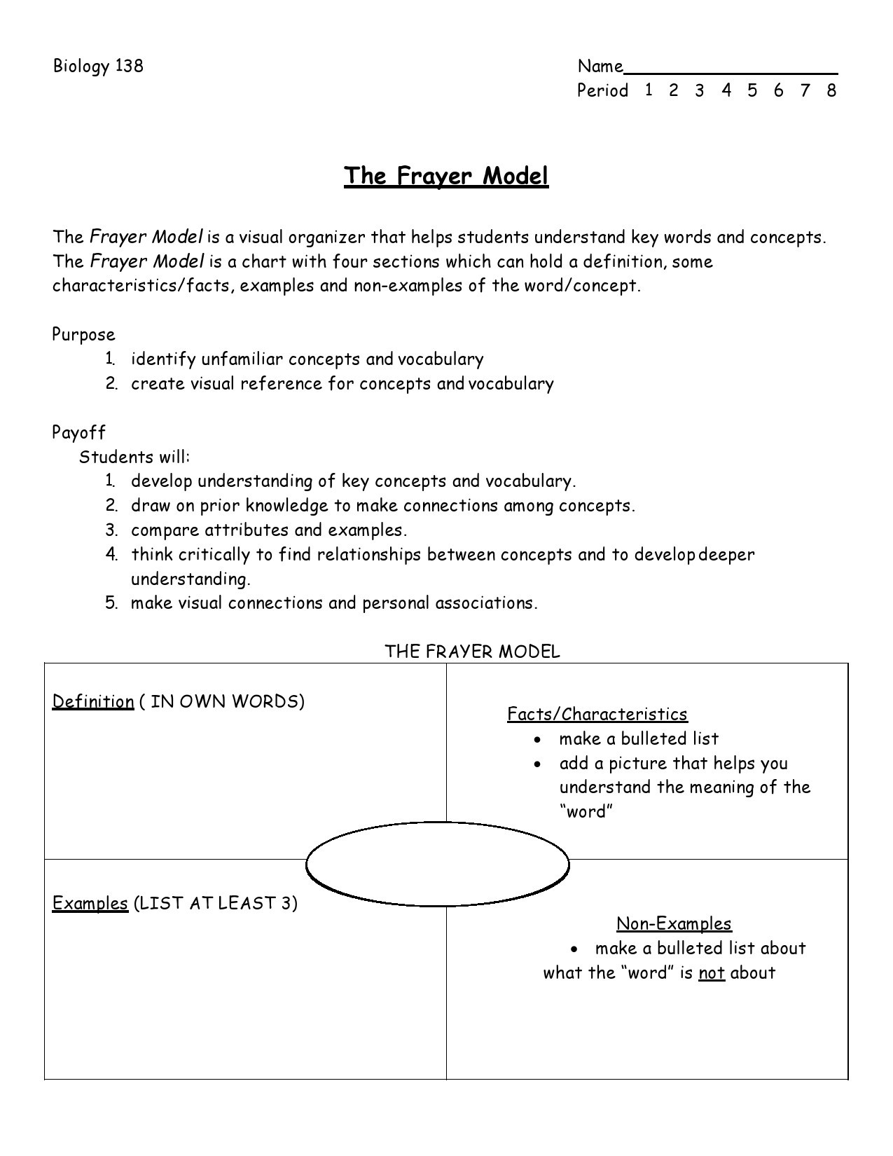 Free frayer model template 22