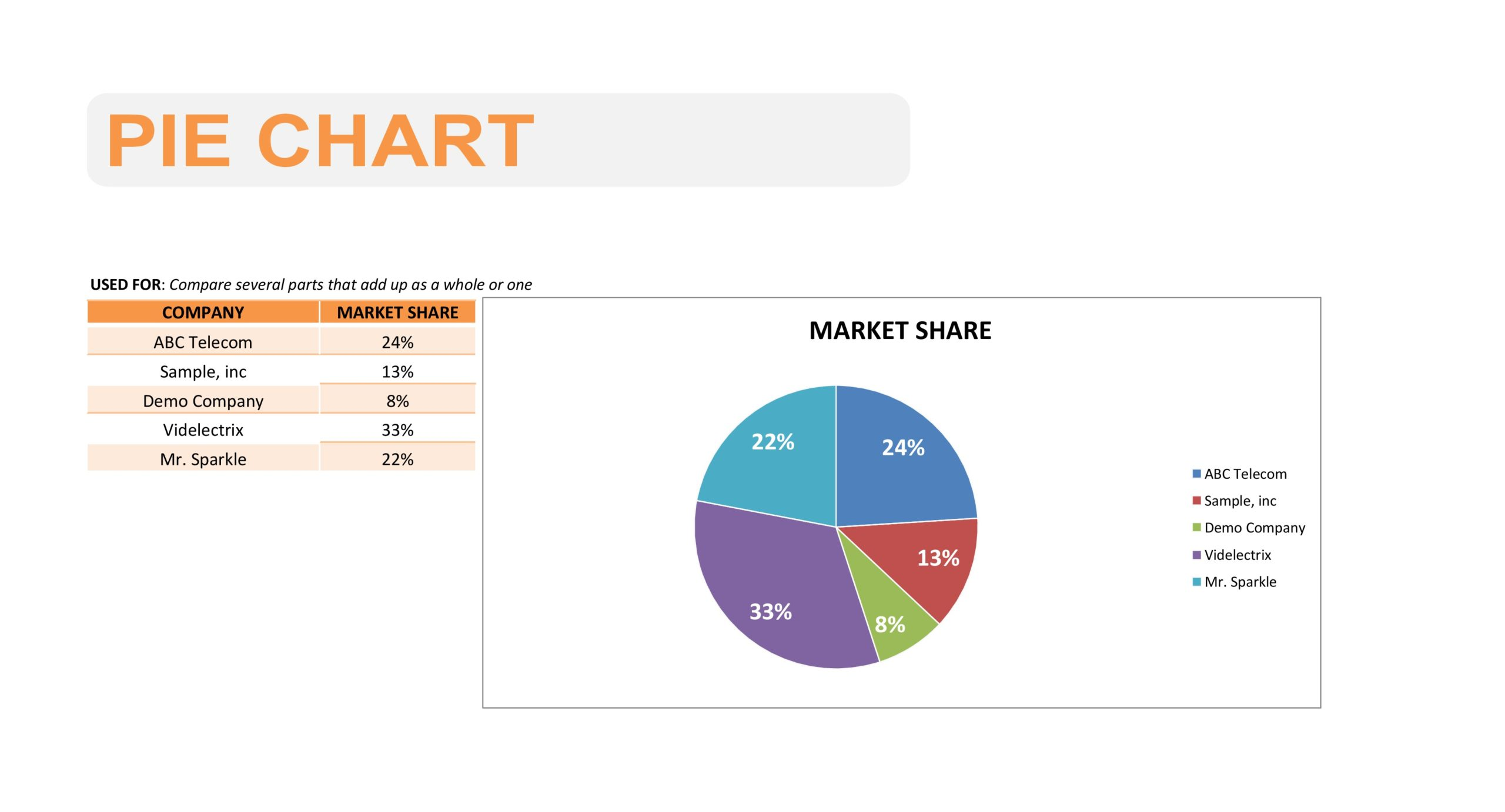 Free pie chart template 05