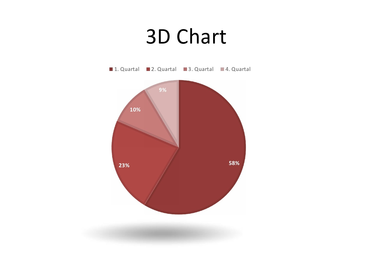 Free pie chart template 26