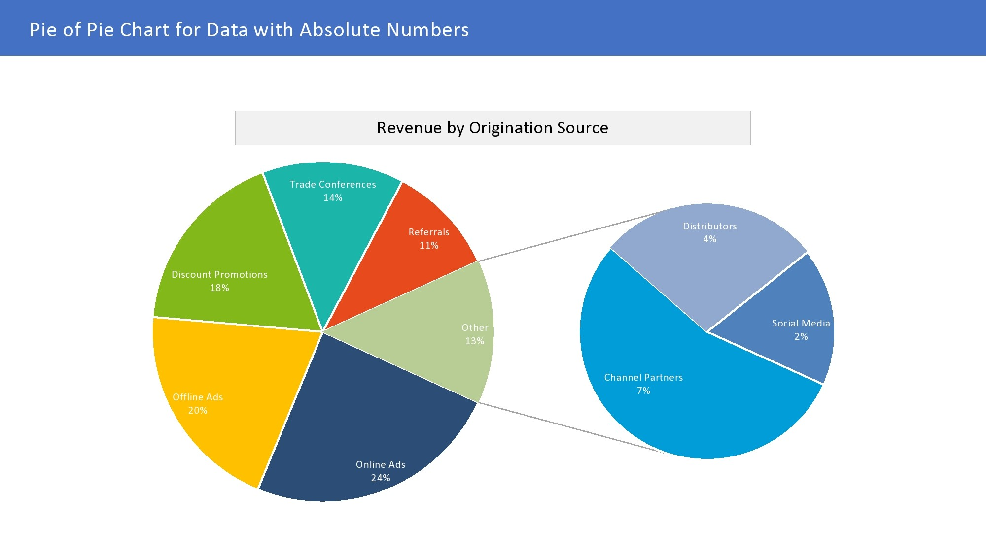 Free pie chart template 34