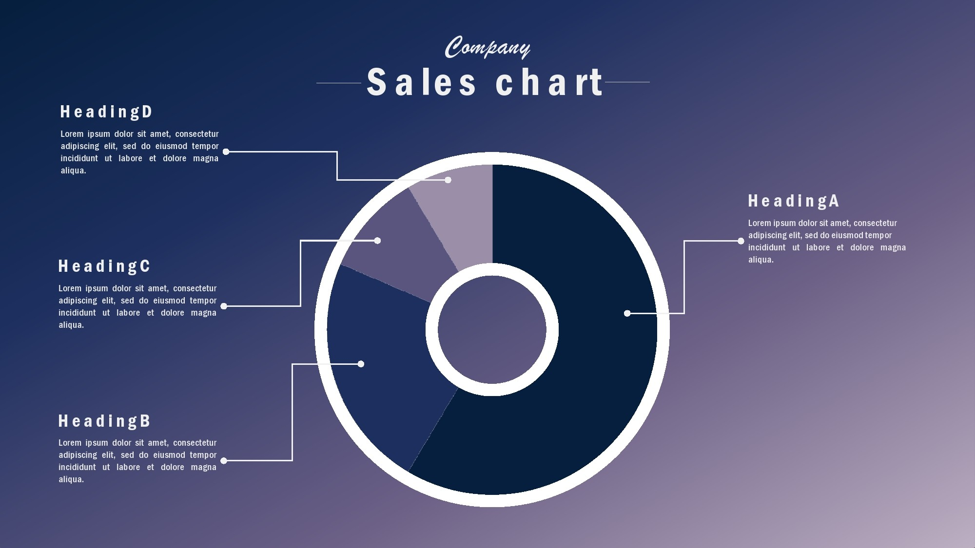 Free pie chart template 39