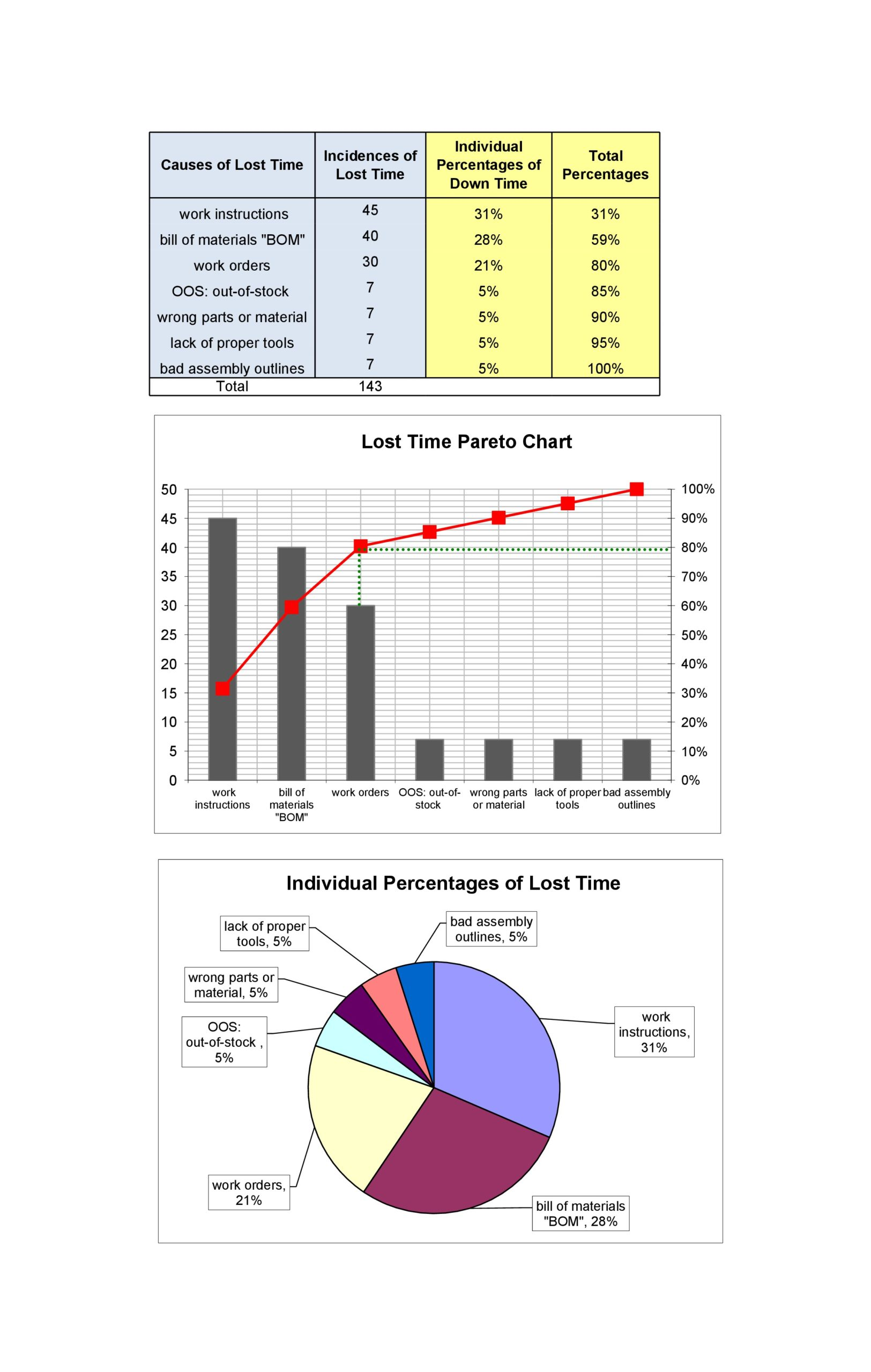 Free pie chart template 41