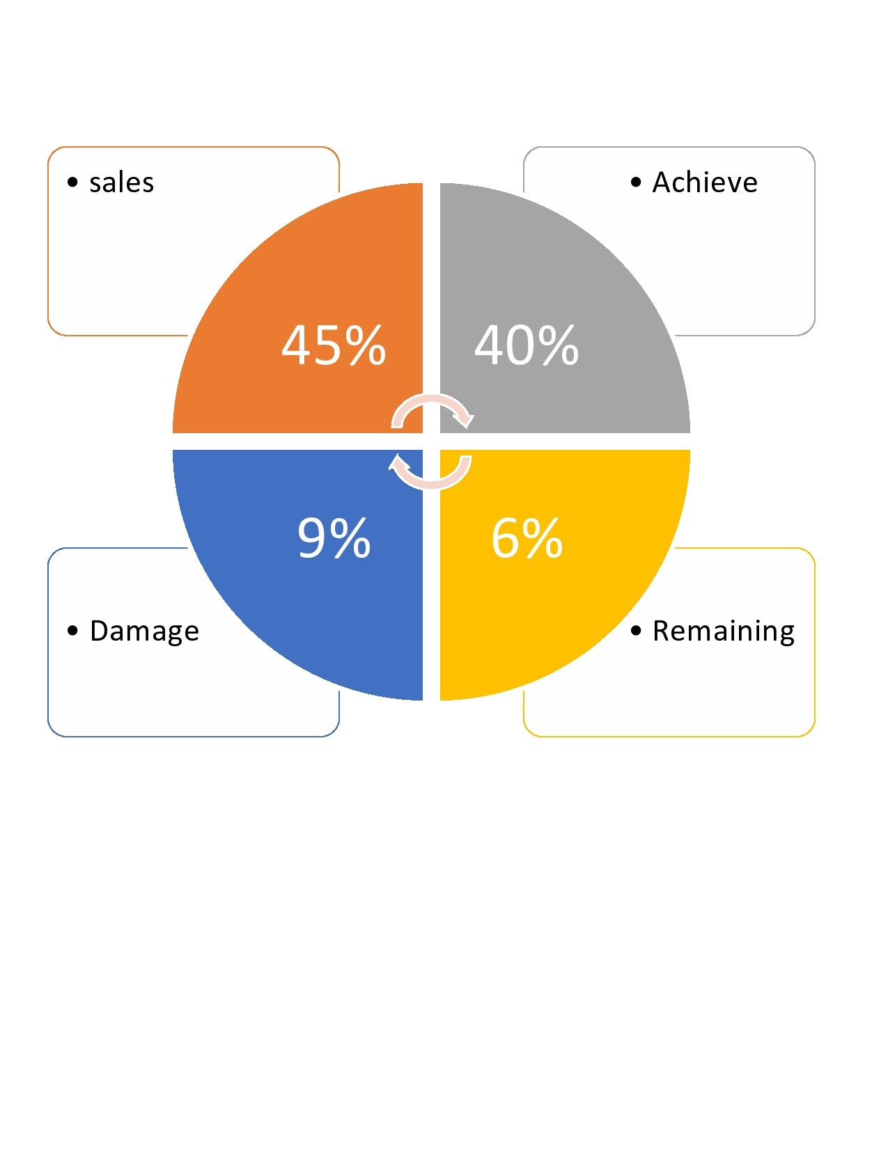 Free pie chart template 43