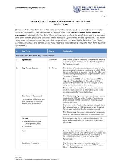 Term Sheet Templates