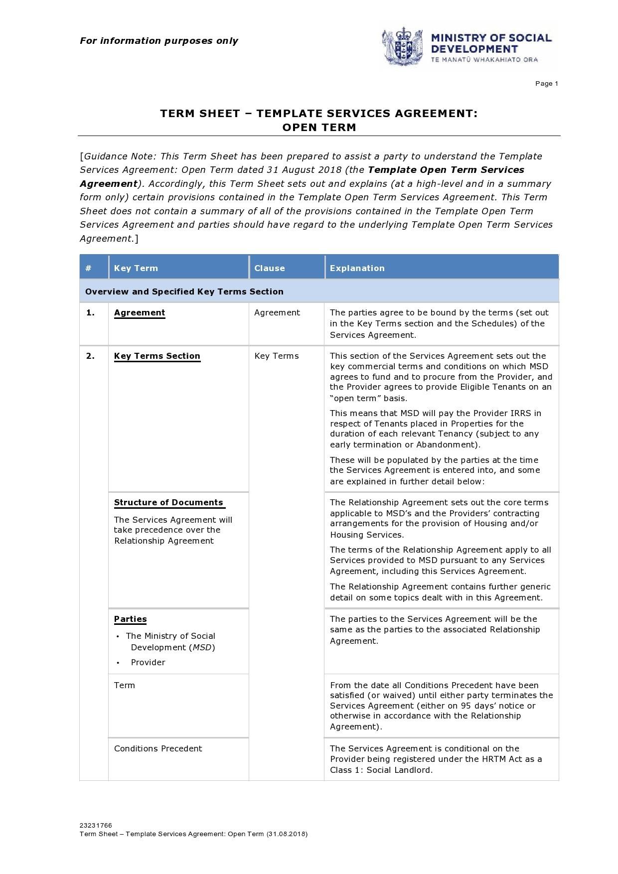 Non binding term sheet template