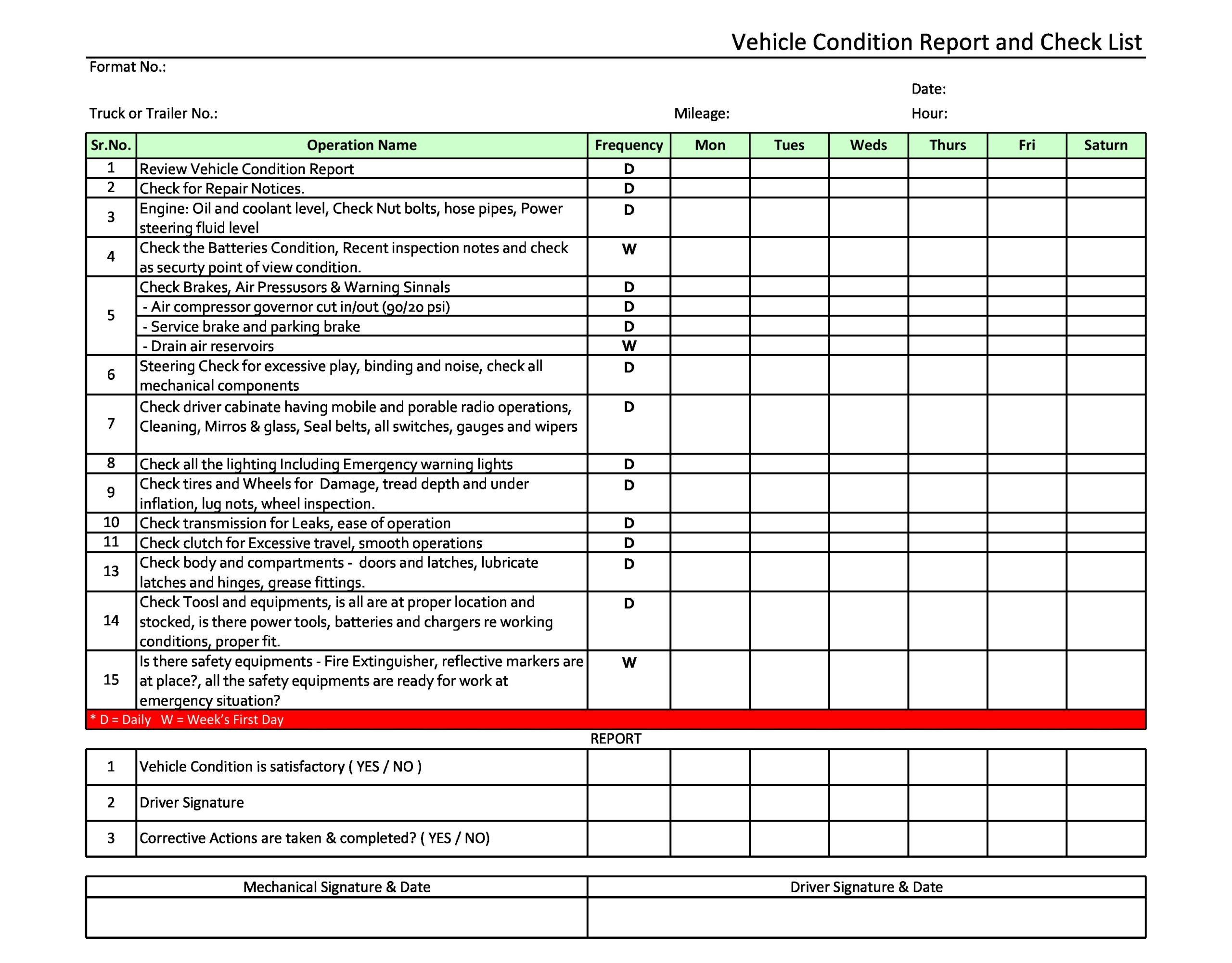 Free vehicle checklist 14