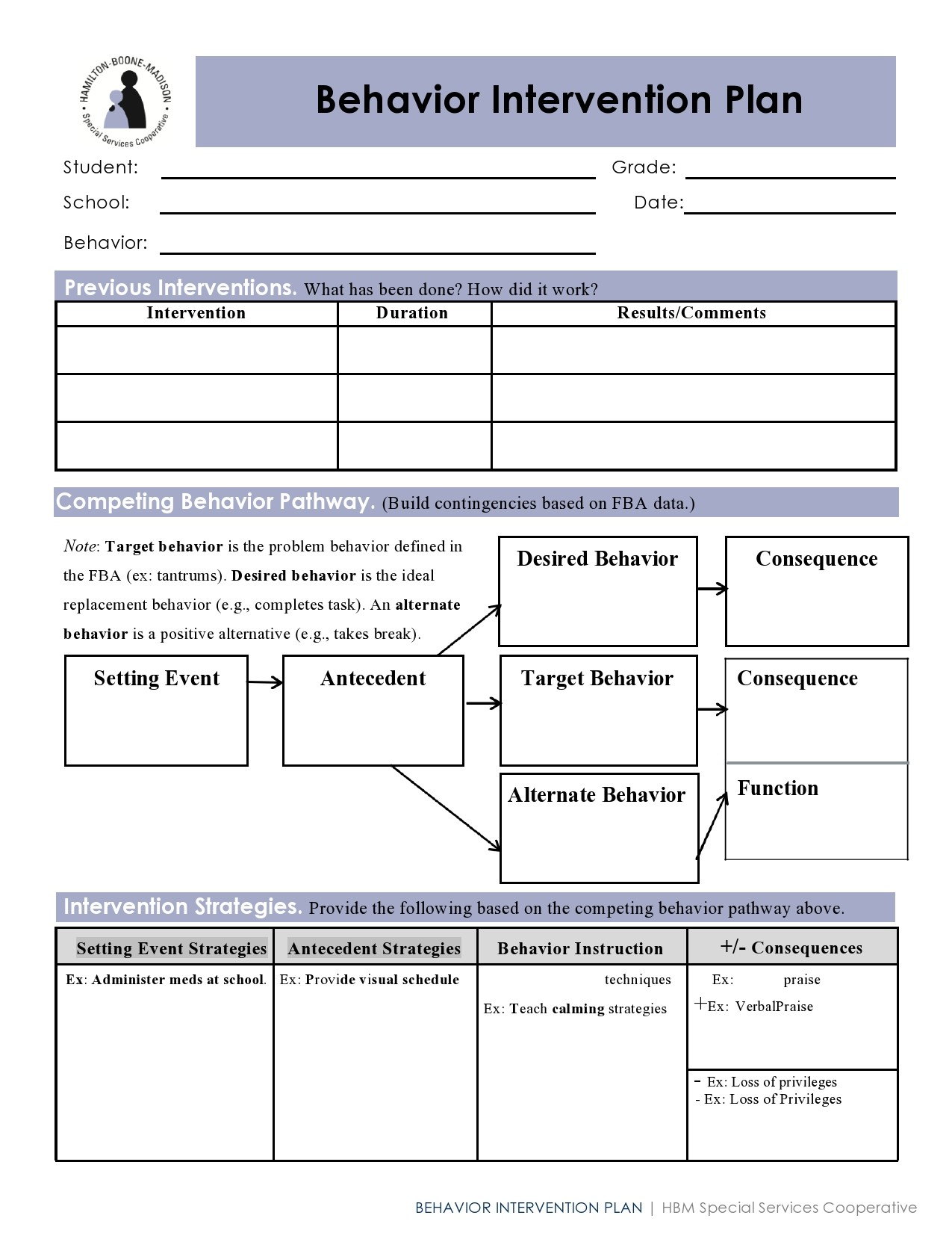 Behavior Plan Templates
