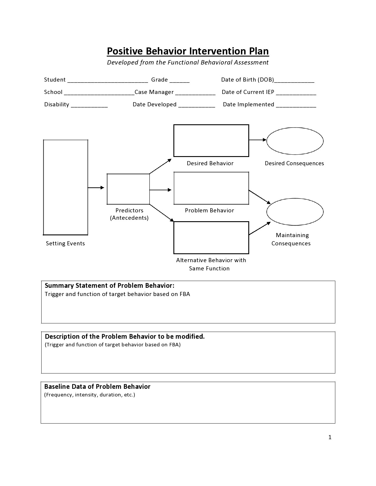 Free behavior plan template 35