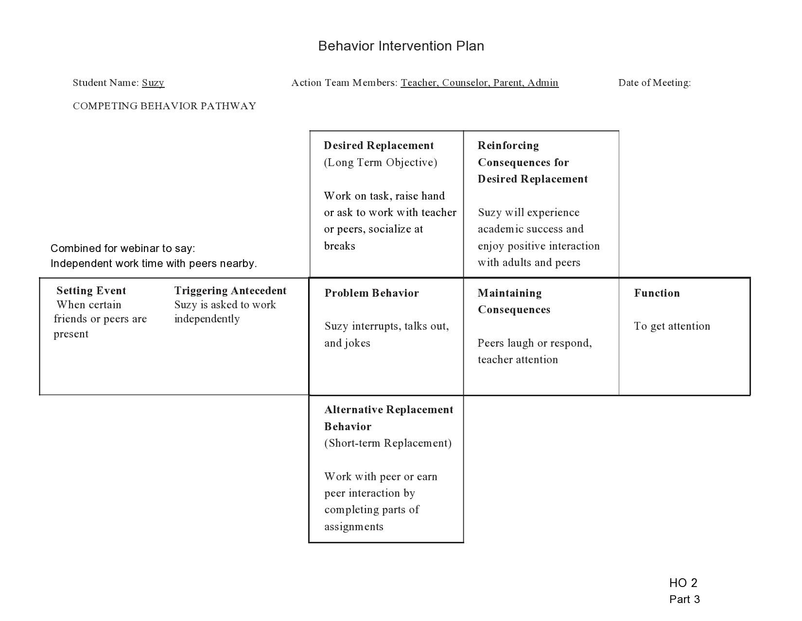 Free behavior plan template 42