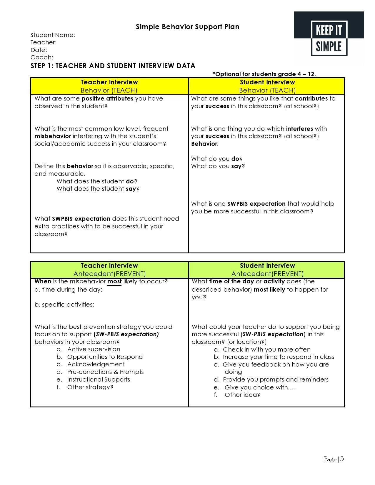 Free behavior plan template 43