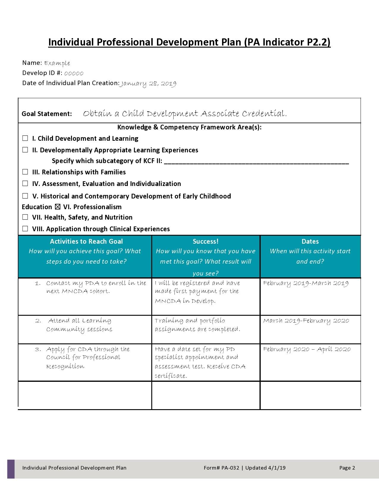 Free professional development plan 24