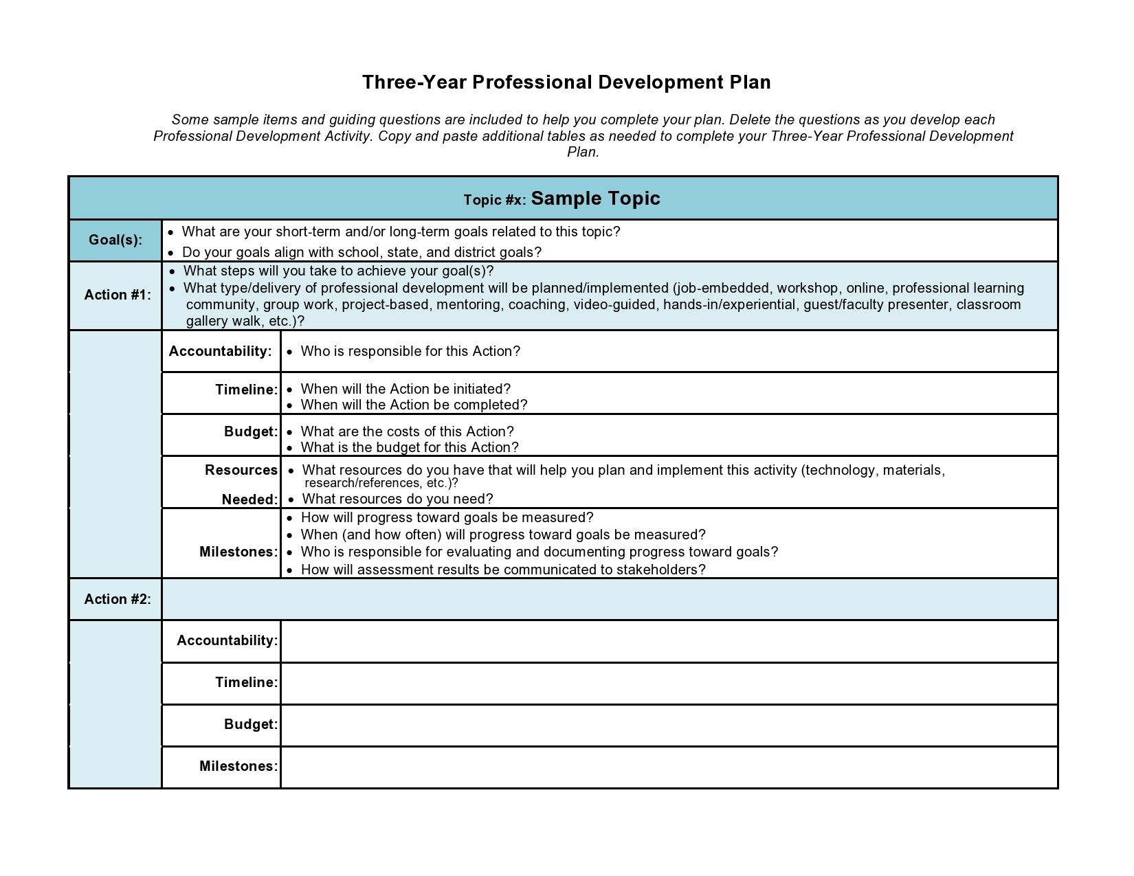 Free professional development plan 28