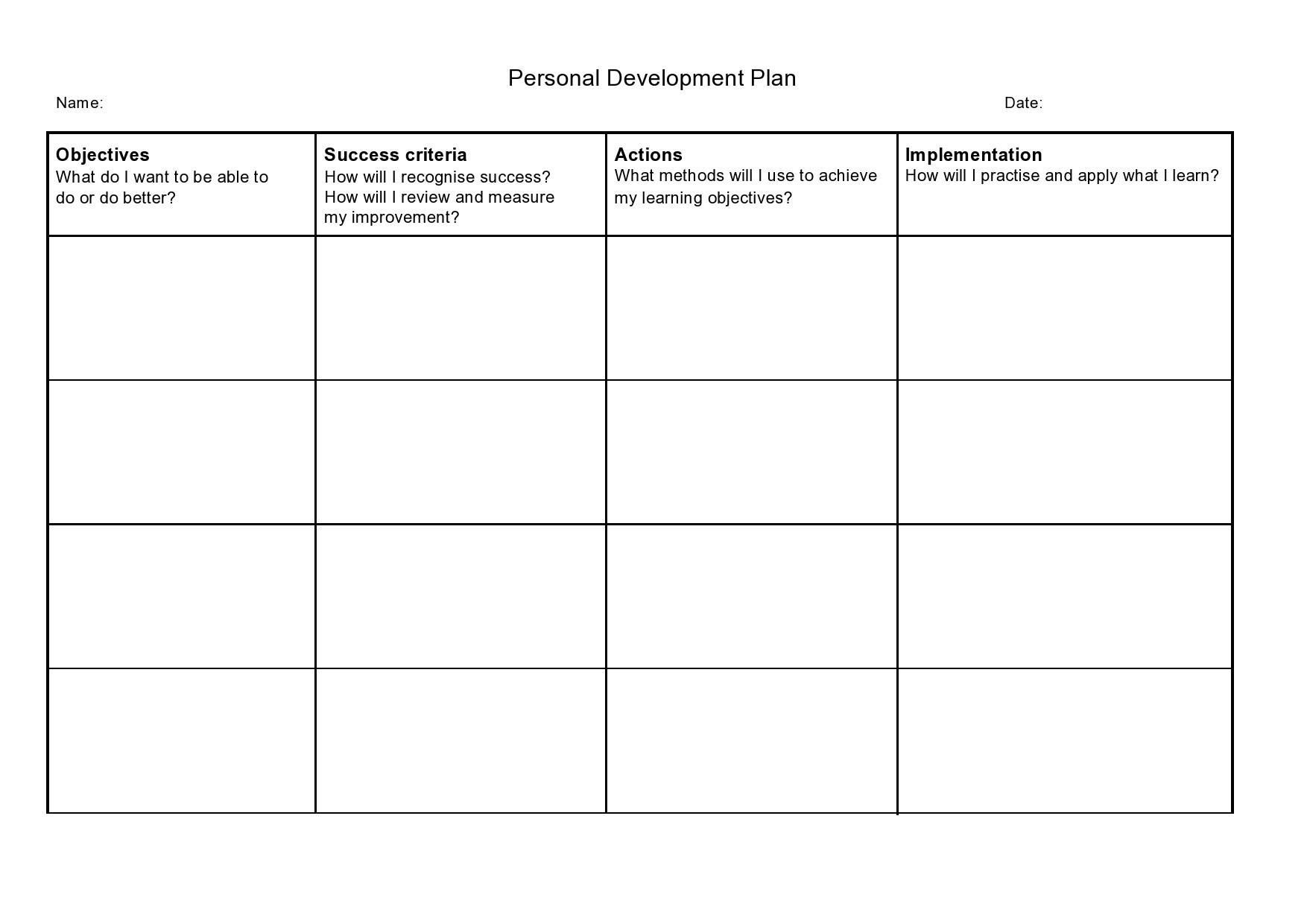 Free professional development plan 29