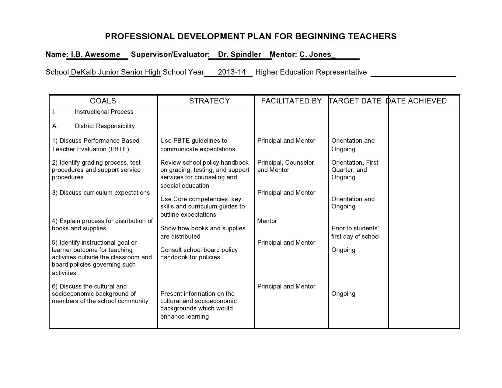 Free professional development plan 49