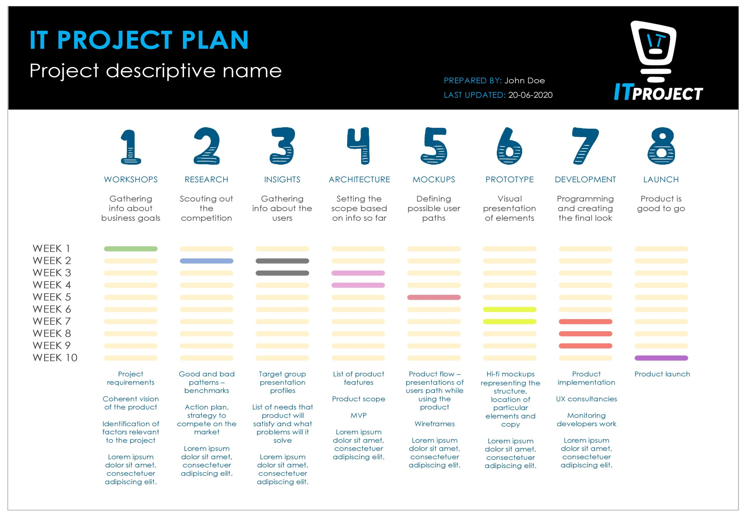 Free IT Project Plan Template - TemplateLab.com