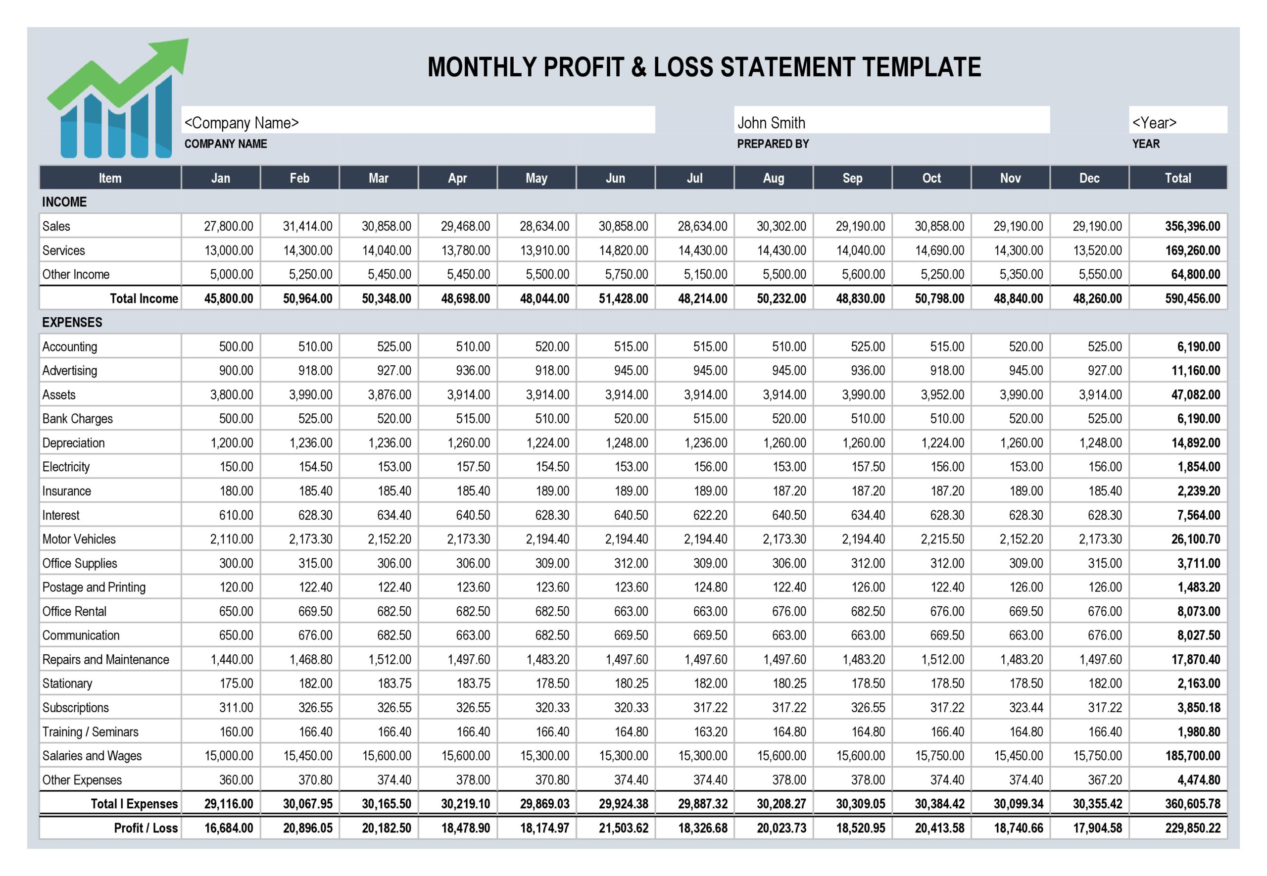 Free Monthly Profit & Loss Statement Template - TemplateLab
