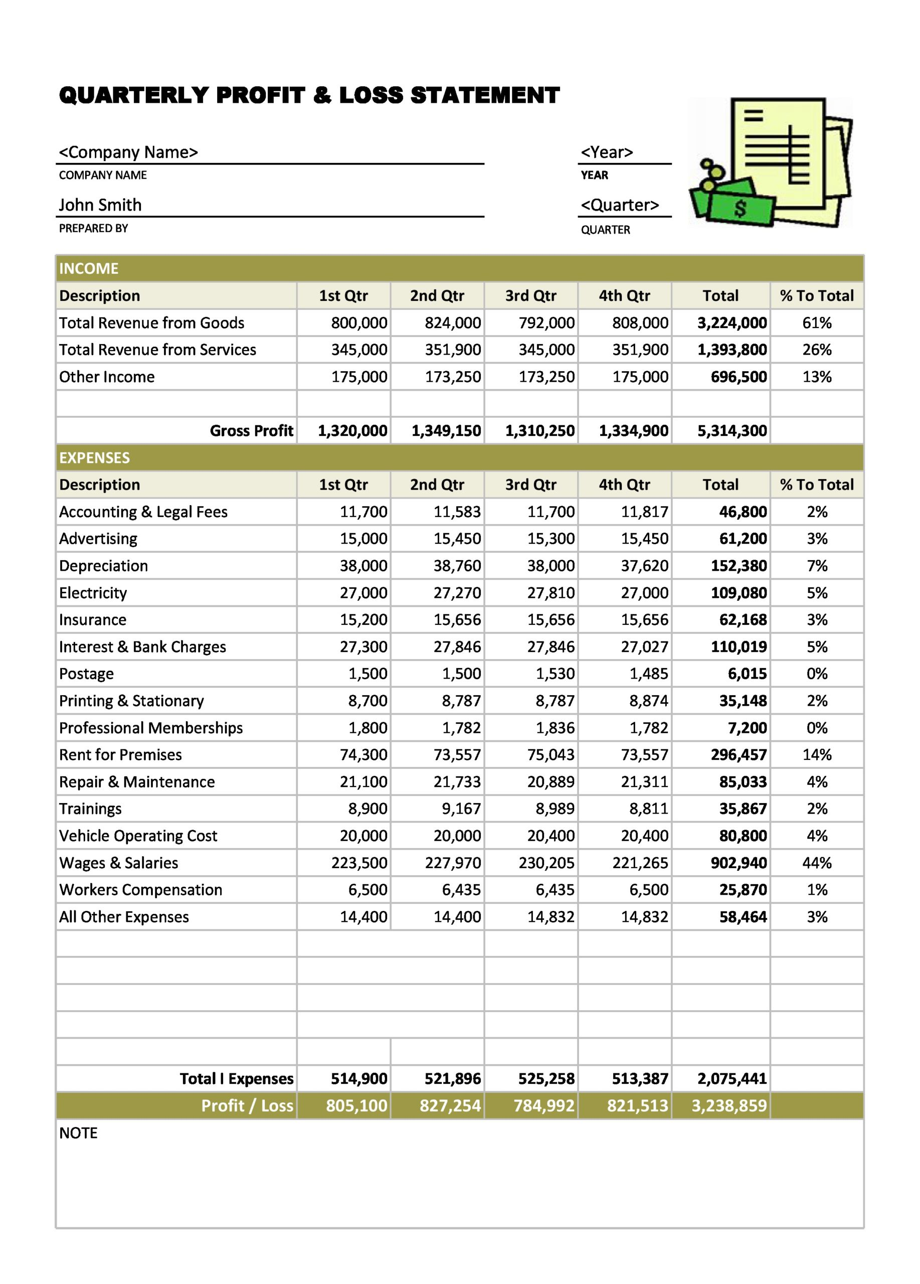 Free Quarterly Profit & Loss Statement Template - TemplateLab