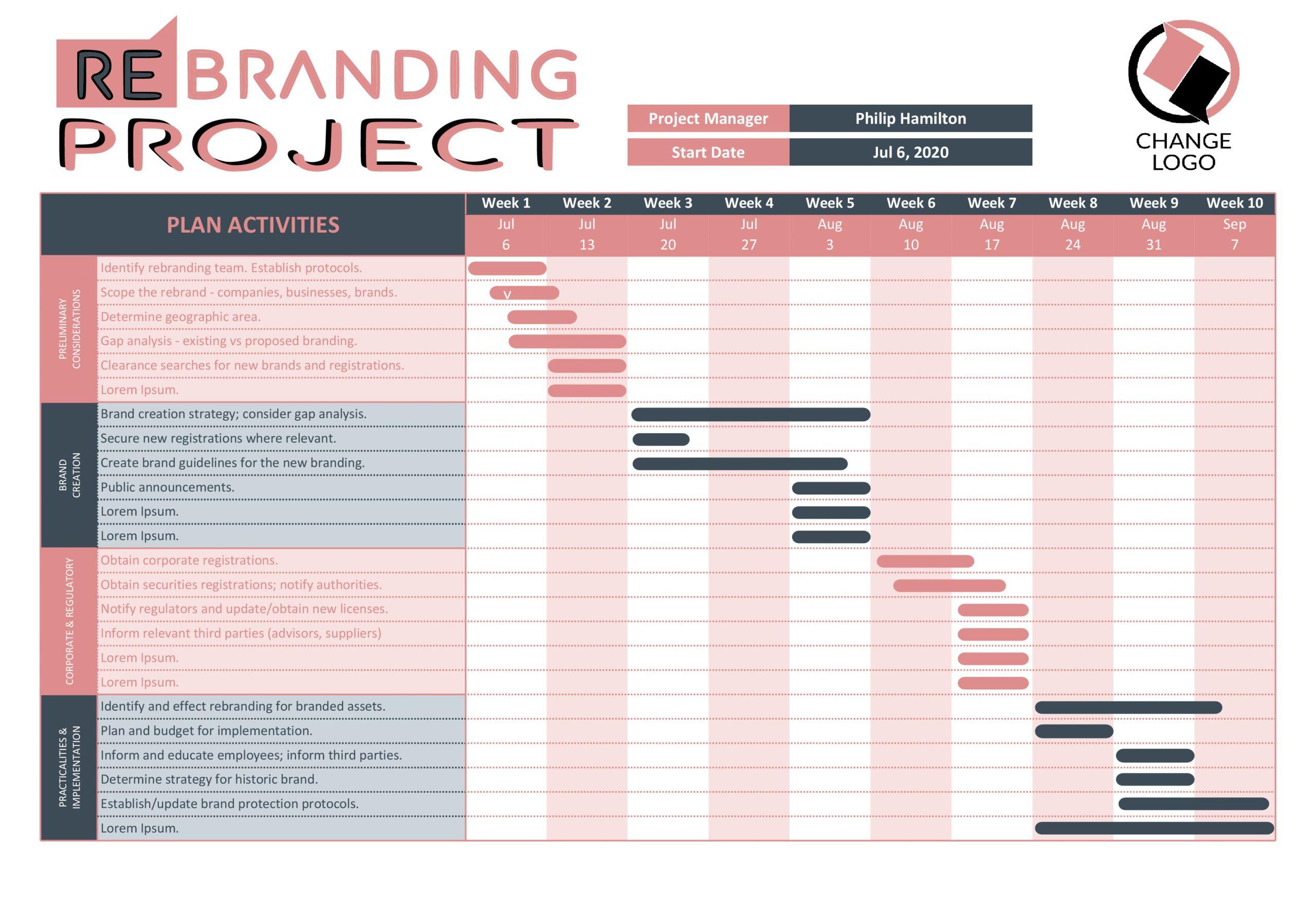 Free Rebranding Project Plan Template - TemplateLab.com