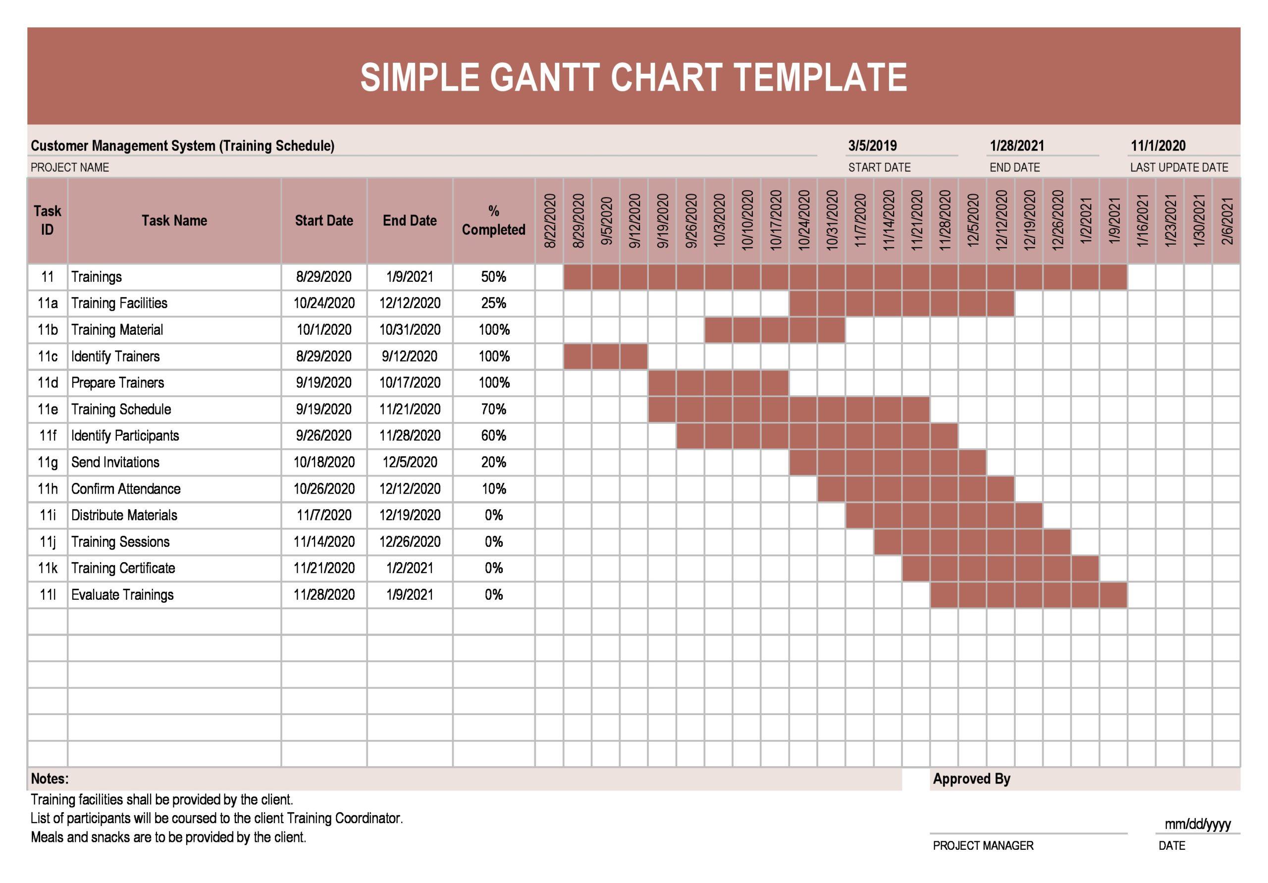 Free Simple Gantt Chart Template - TemplateLab
