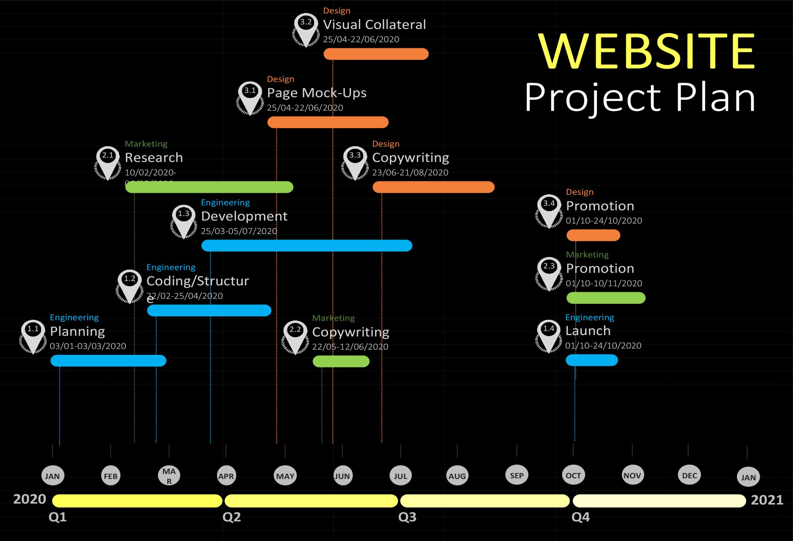 20 Professional Project Plan Templates [Excel, Word, PDF] ᐅ ...