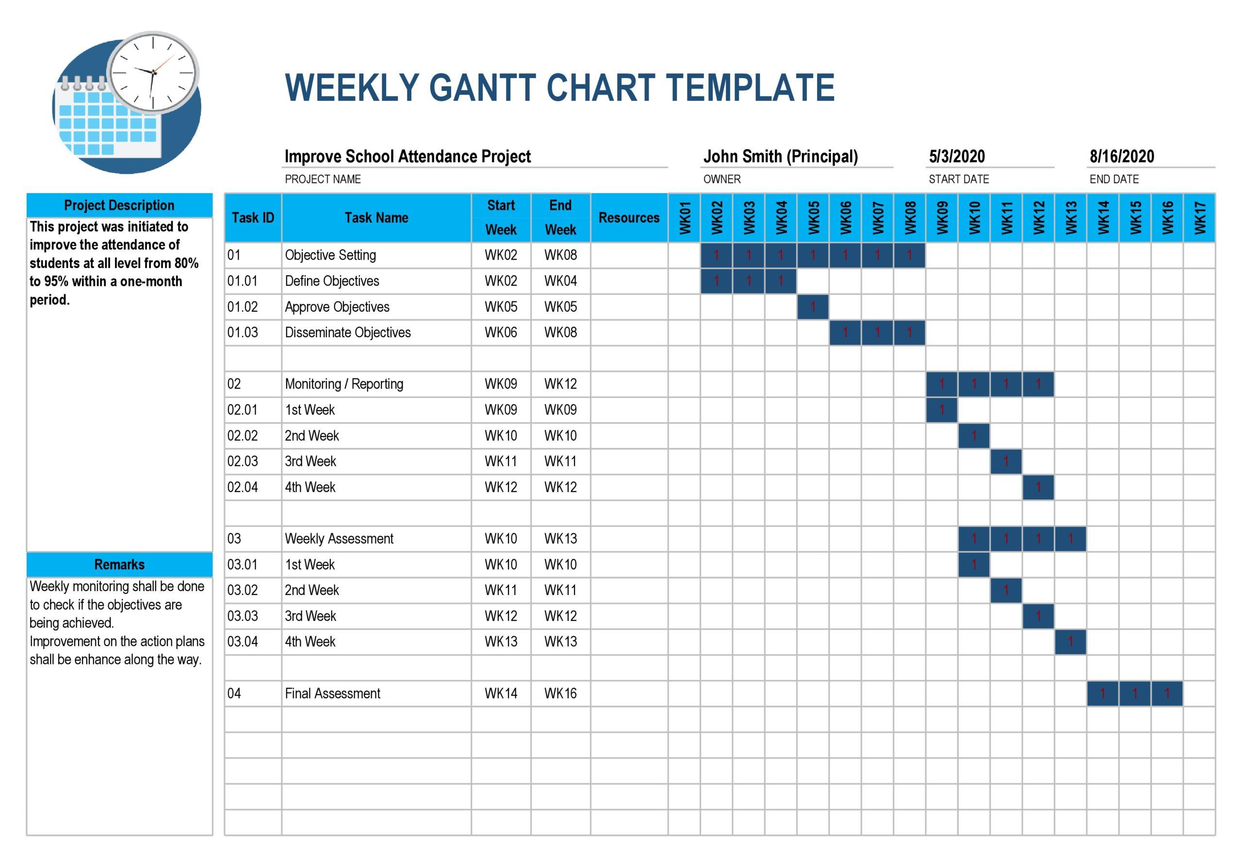 Free Weekly Gantt Chart Template - TemplateLab