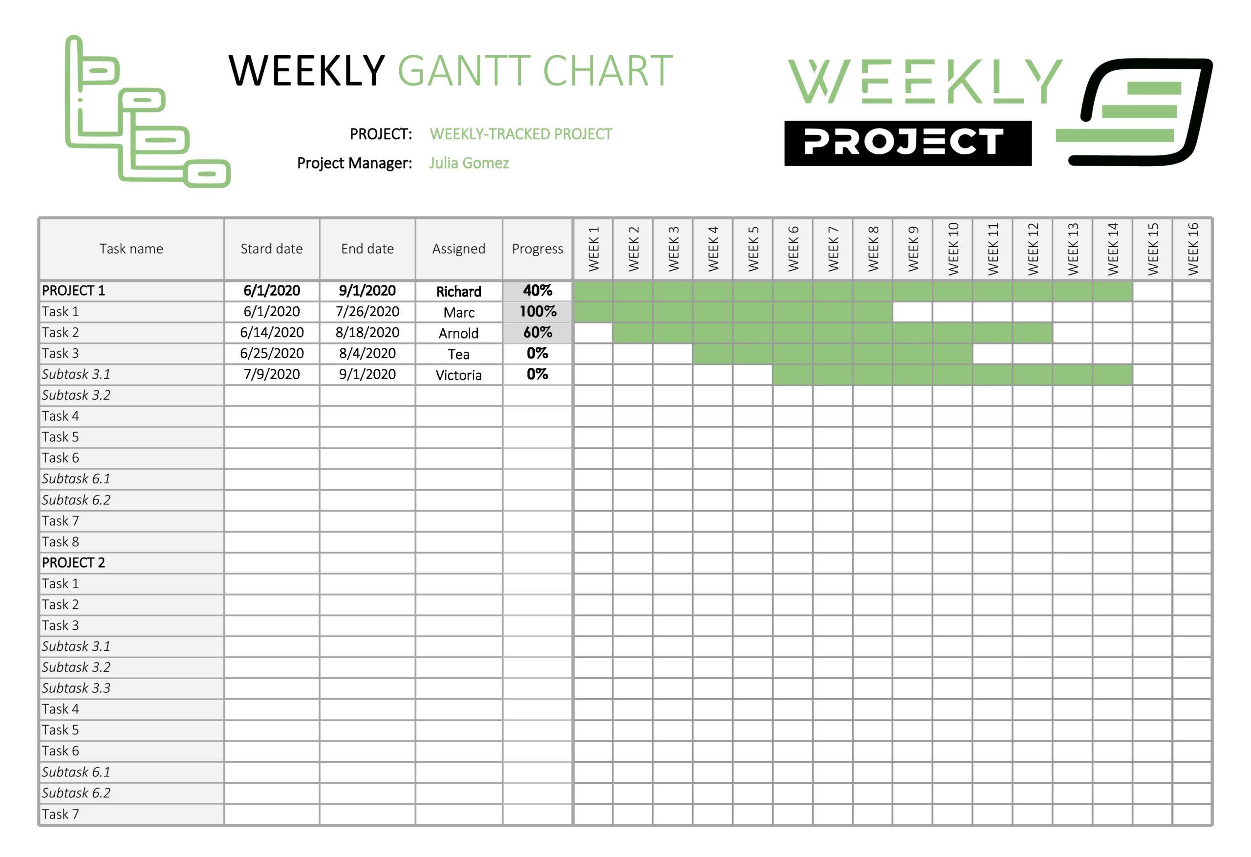 Free Weekly Gantt Chart Template - TemplateLab.com