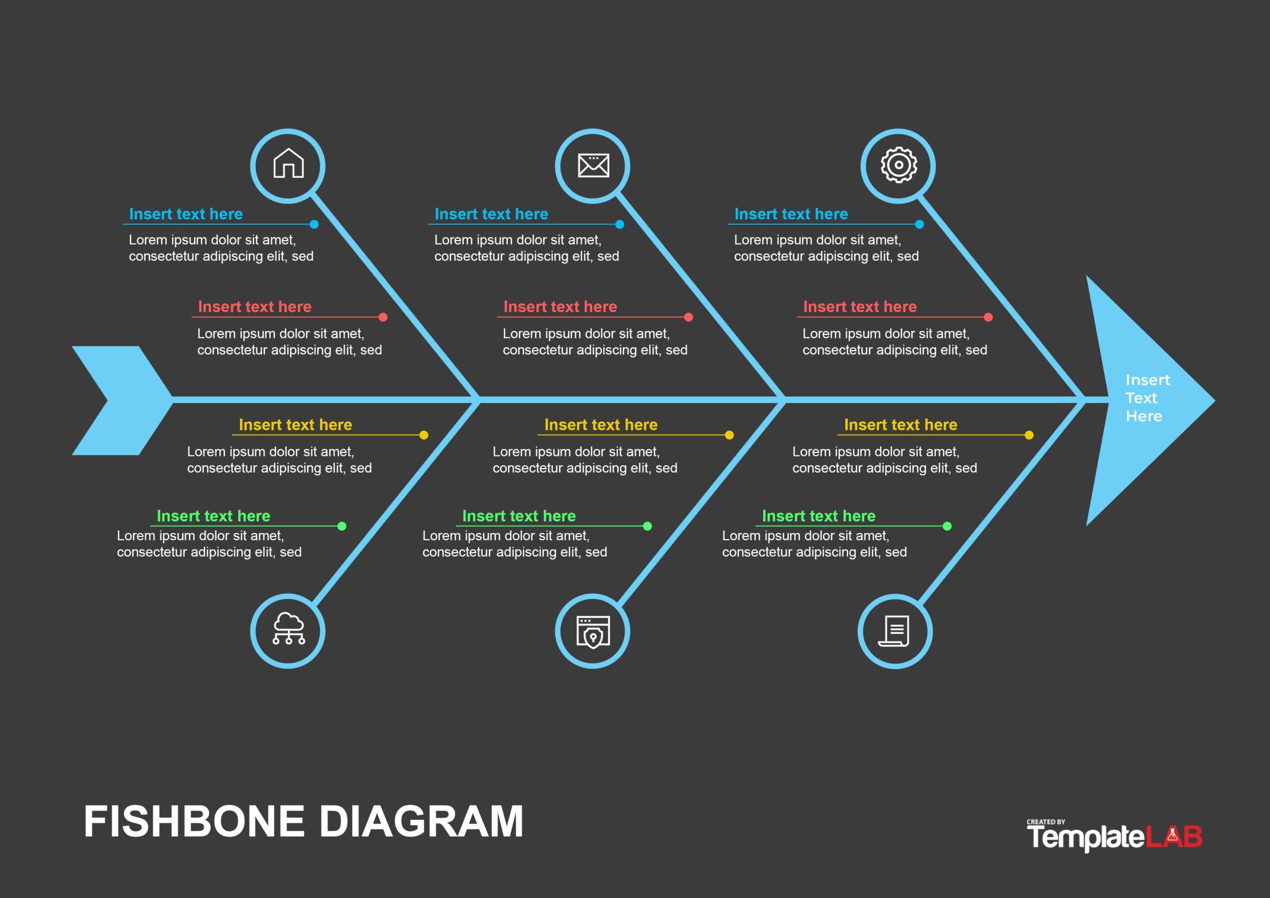 Free Fishbone Diagram Template 09 - TemplateLab.com