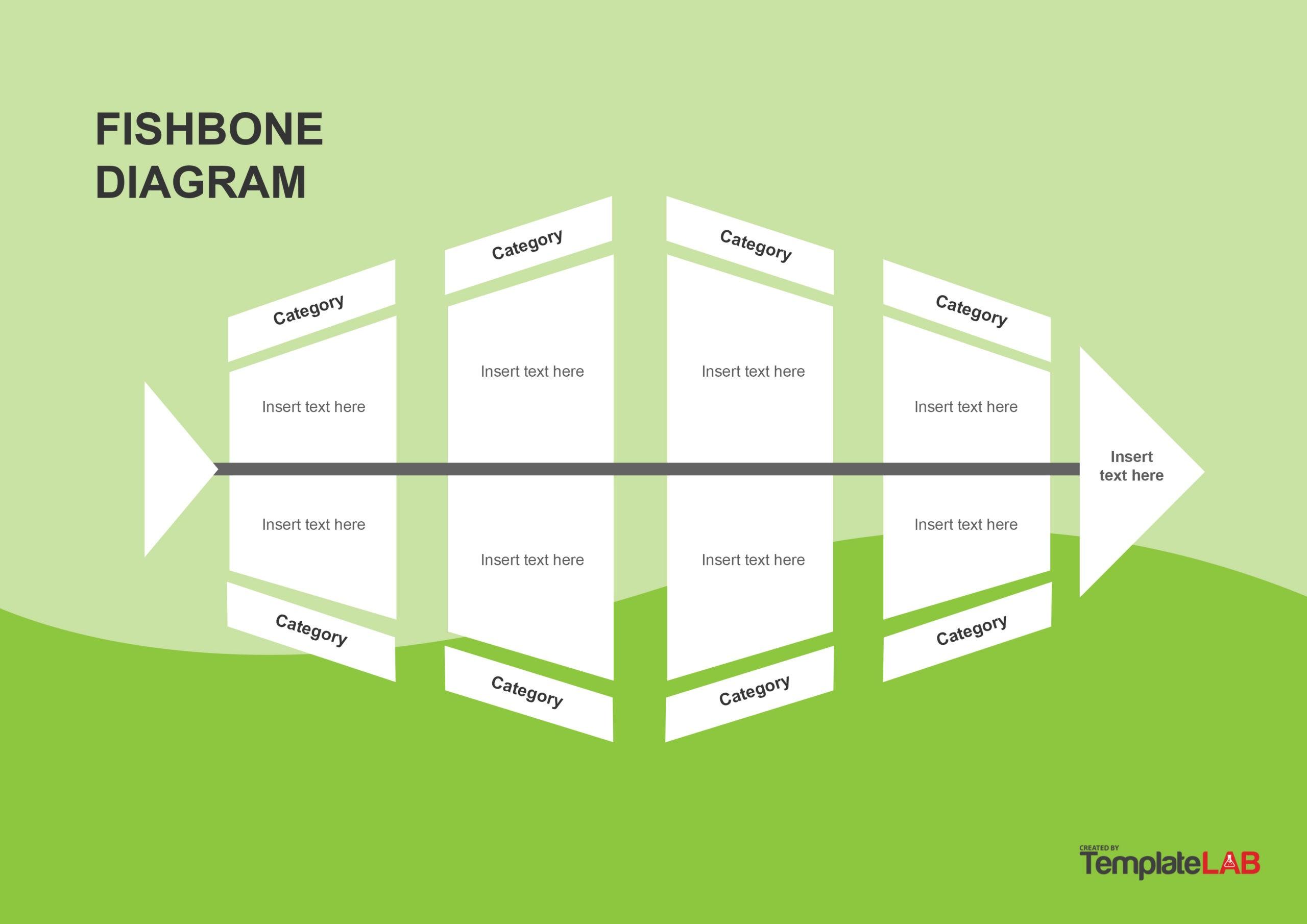Free Fishbone Diagram Template 10 - TemplateLab.com