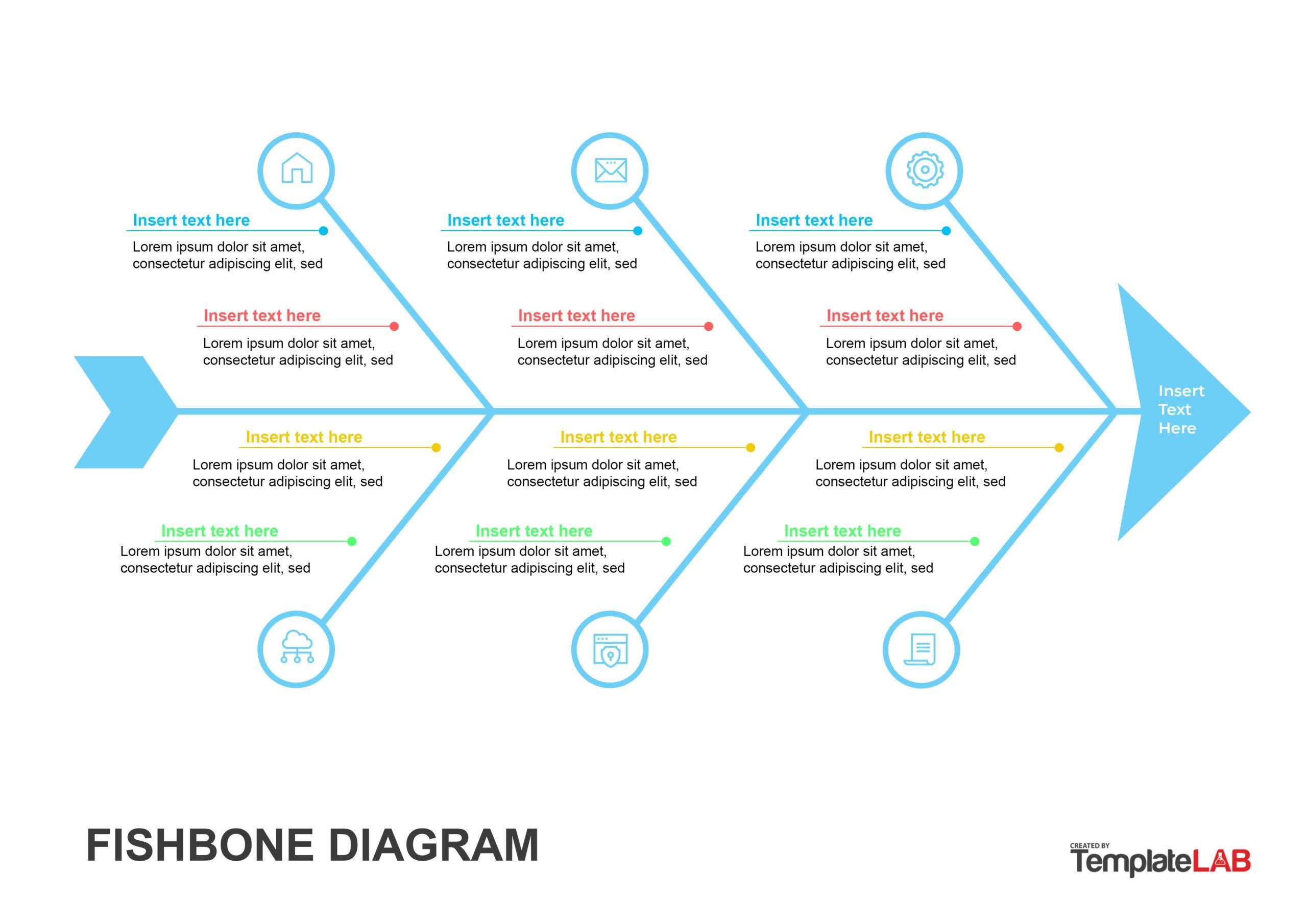 Free Fishbone Diagram Template 13 - TemplateLab.com