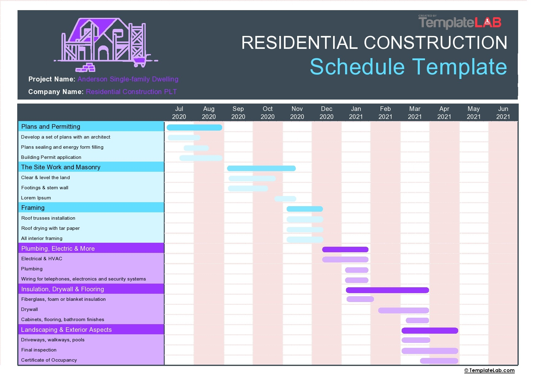 Free Residential Construction Schedule Template - TemplateLab.com